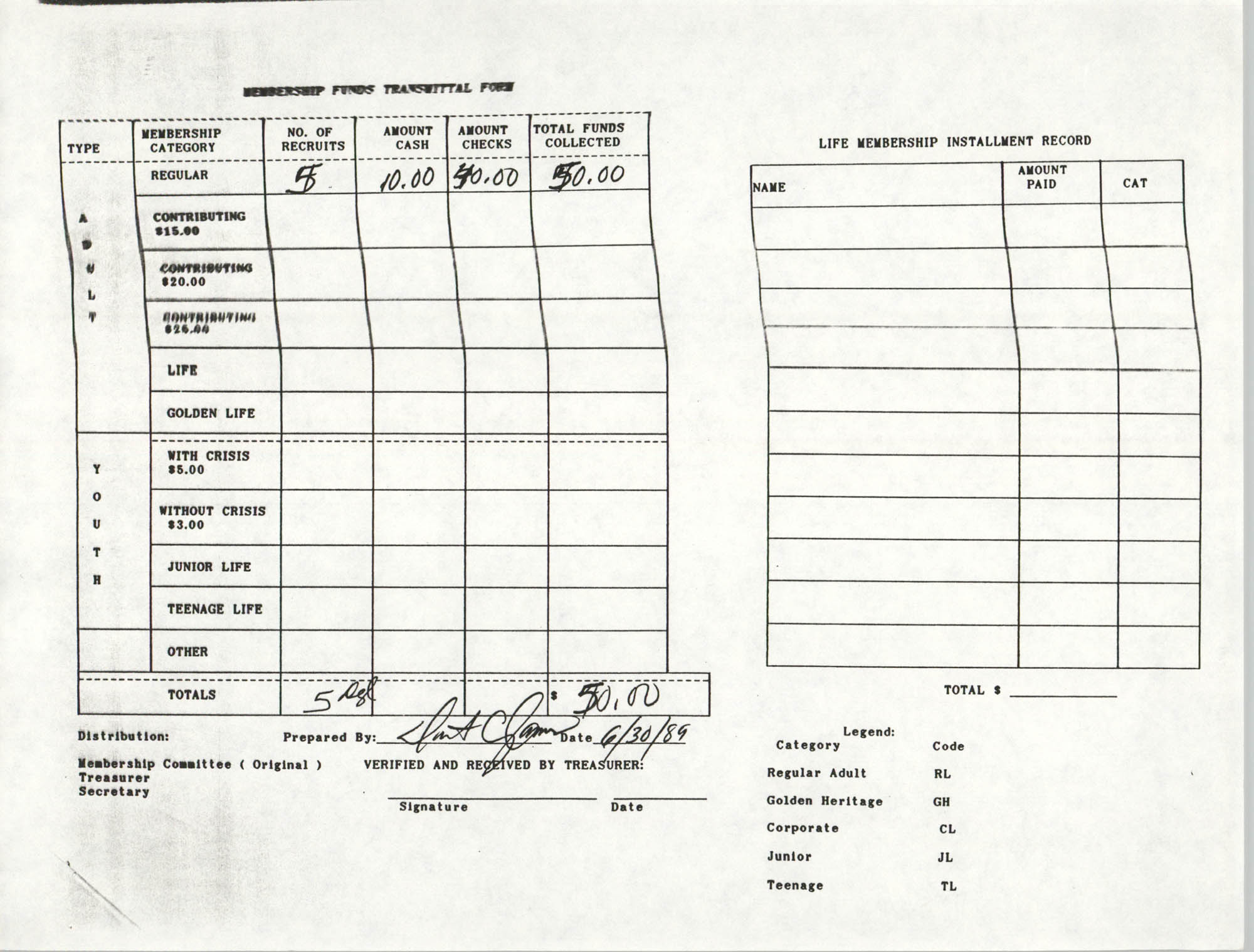 Charleston Branch of the NAACP Funds Transmittal Forms, June 1989, Page 7