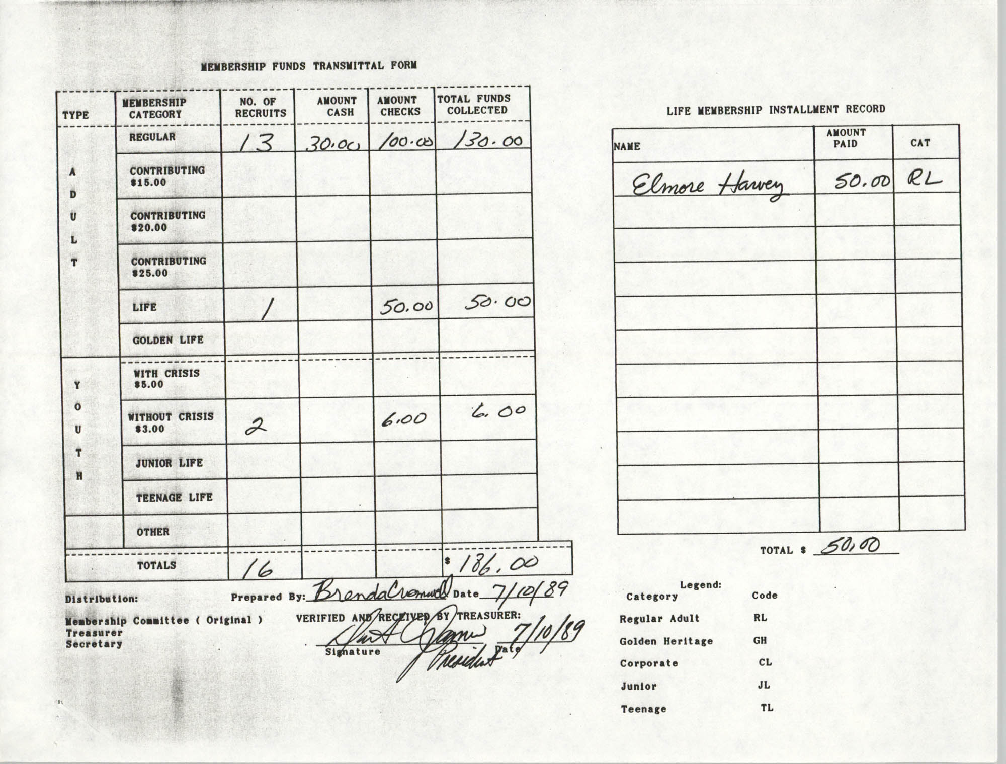 Charleston Branch of the NAACP Funds Transmittal Forms, July 1989, Page 1