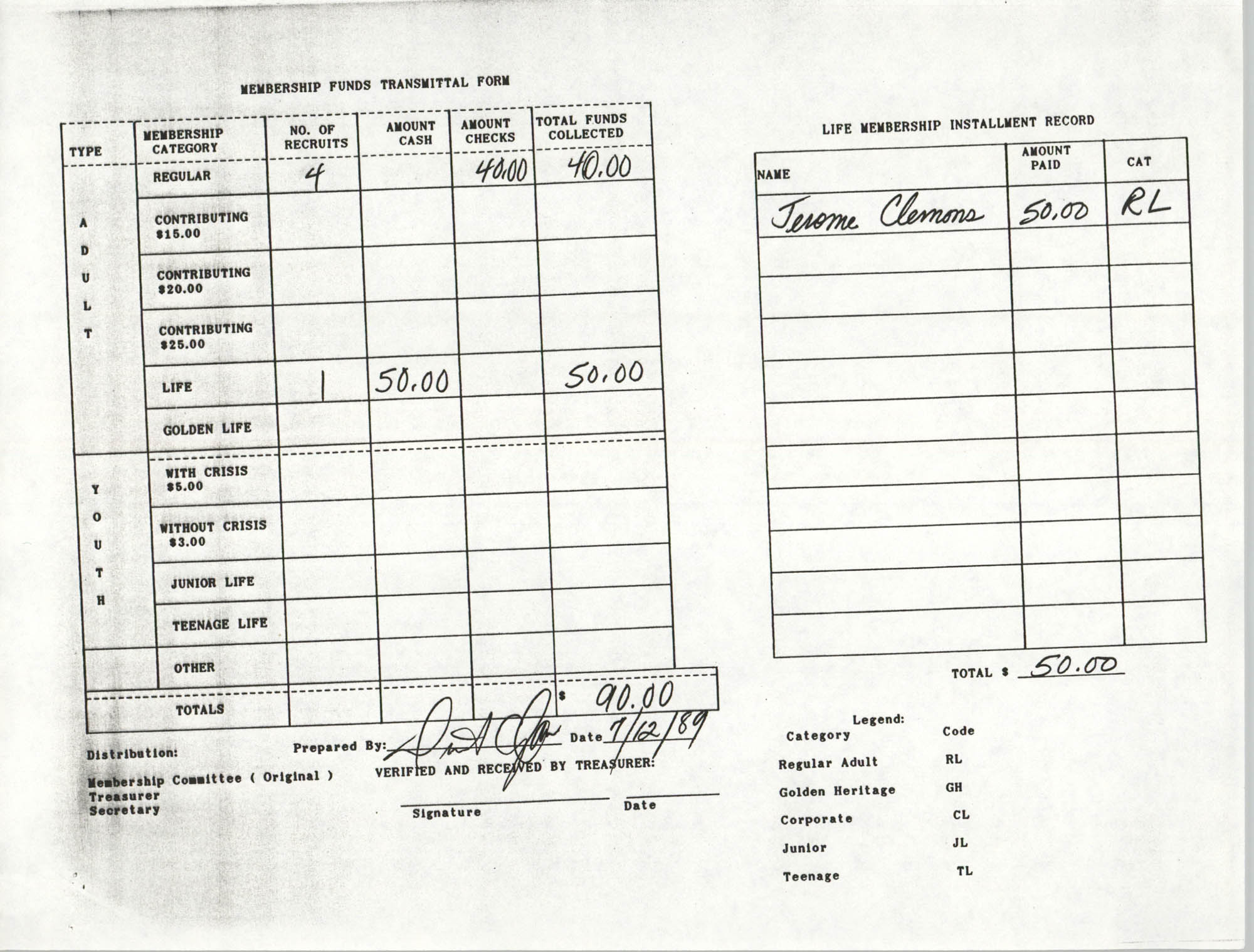 Charleston Branch of the NAACP Funds Transmittal Forms, July 1989, Page 2