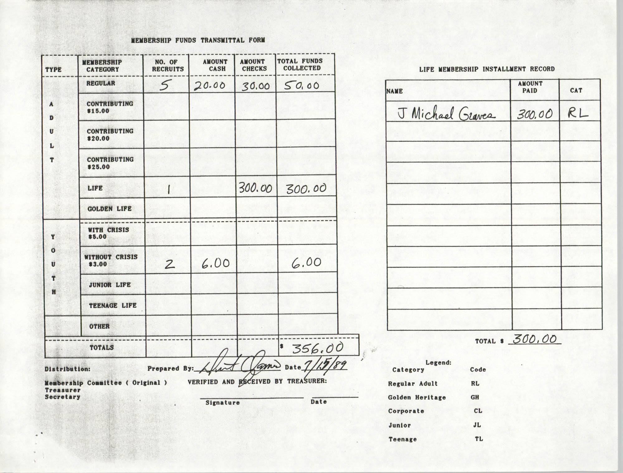 Charleston Branch of the NAACP Funds Transmittal Forms, July 1989, Page 3