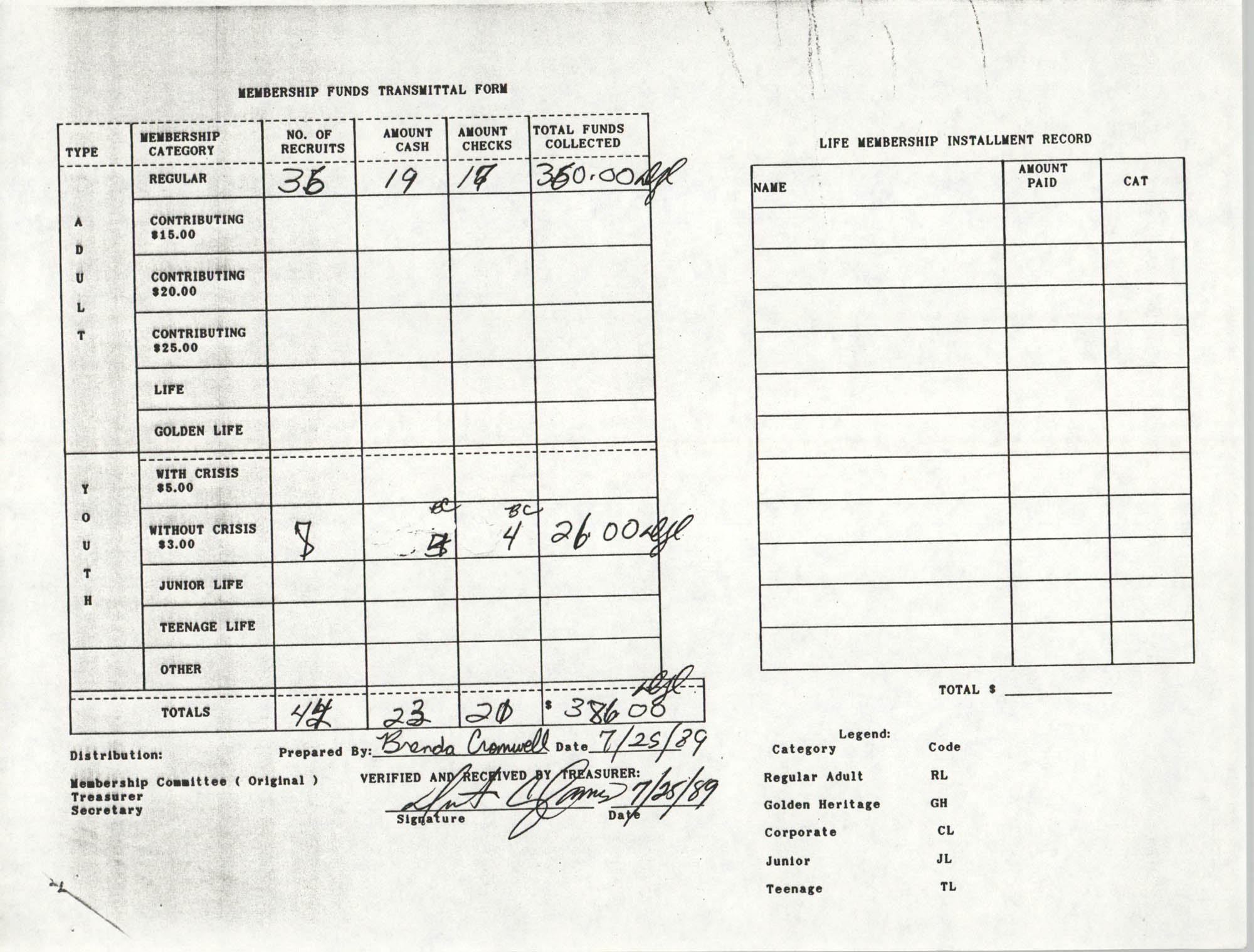 Charleston Branch of the NAACP Funds Transmittal Forms, July 1989, Page 4