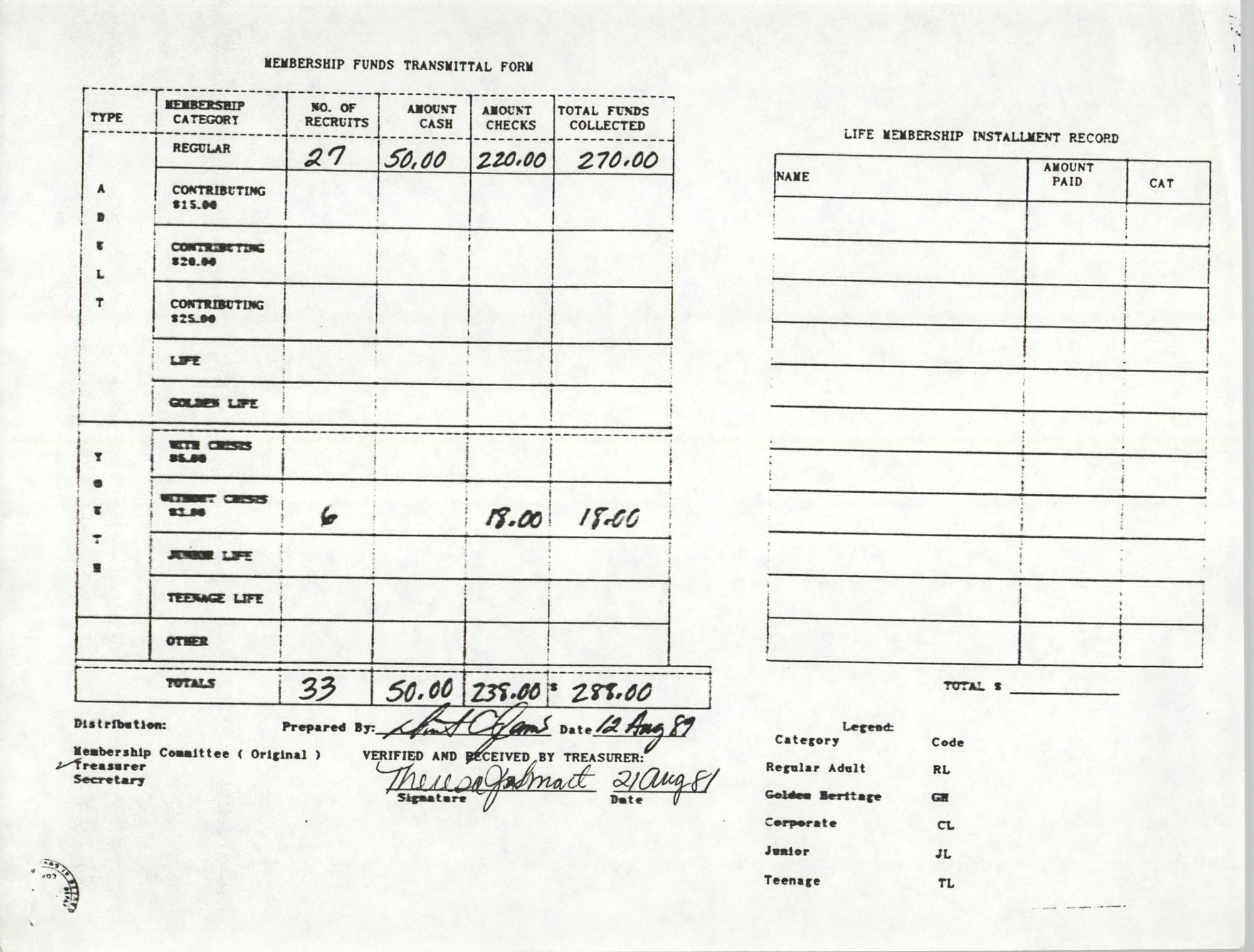 Charleston Branch of the NAACP Funds Transmittal Forms, August 1989, Page 1