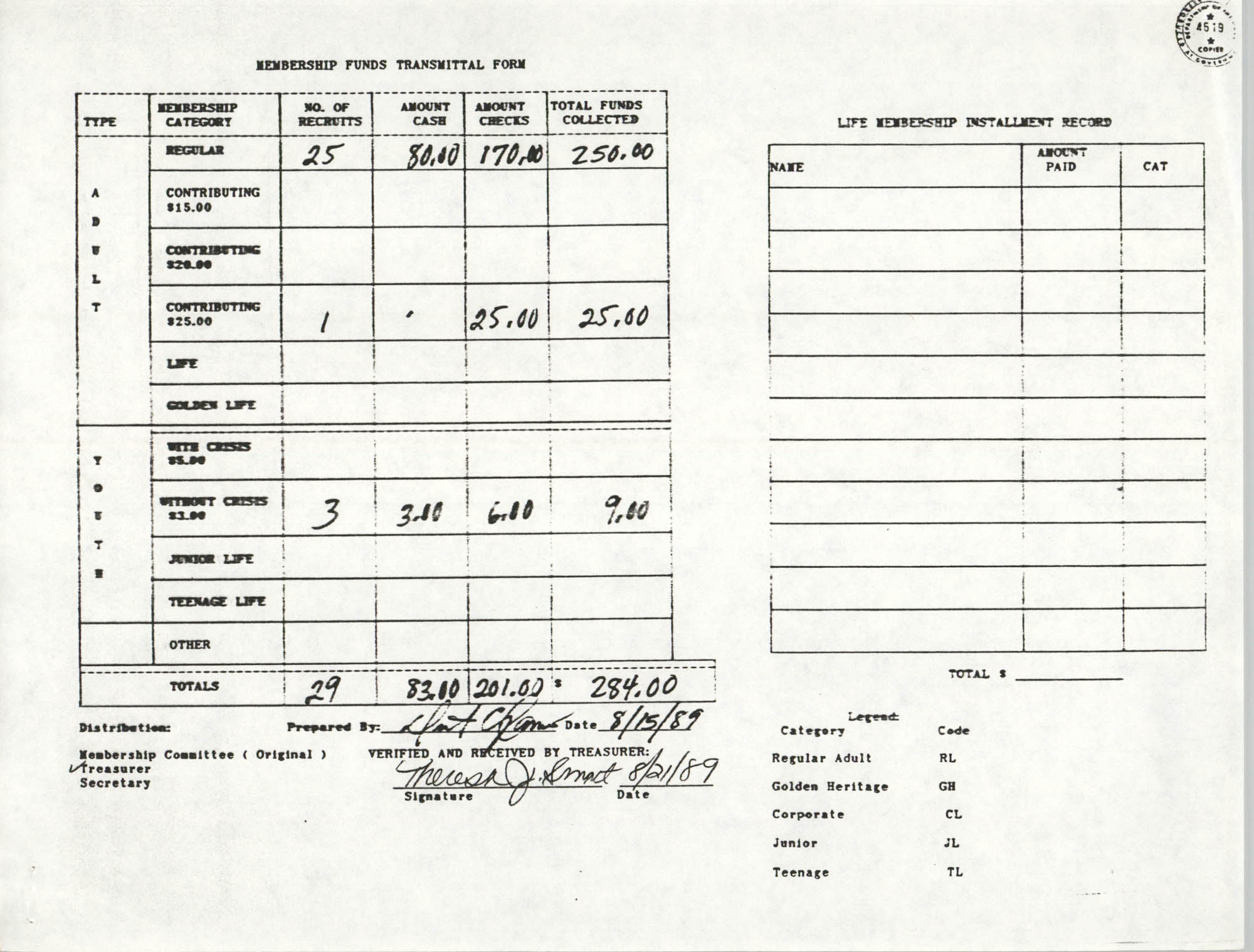 Charleston Branch of the NAACP Funds Transmittal Forms, August 1989, Page 2