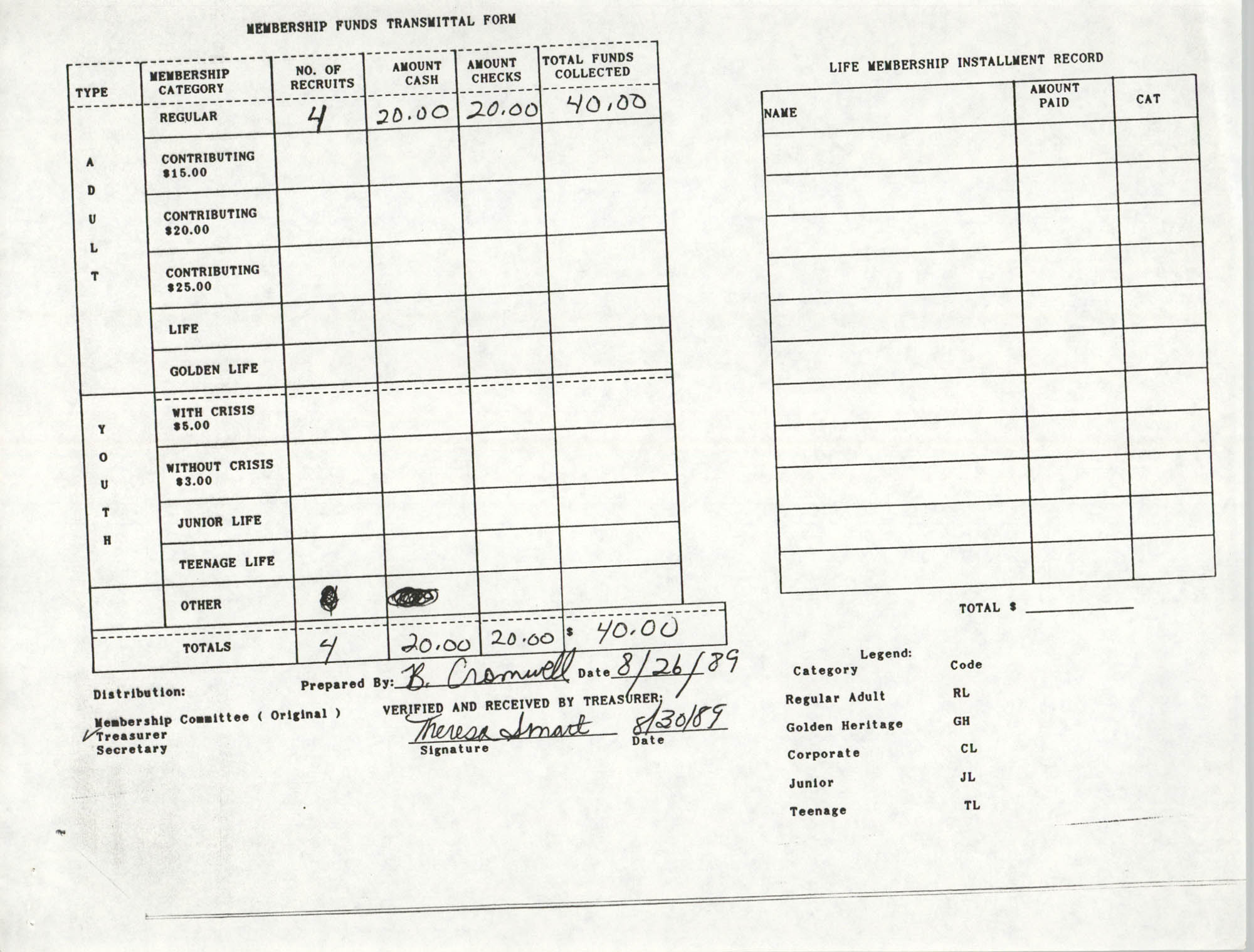 Charleston Branch of the NAACP Funds Transmittal Forms, August 1989, Page 3