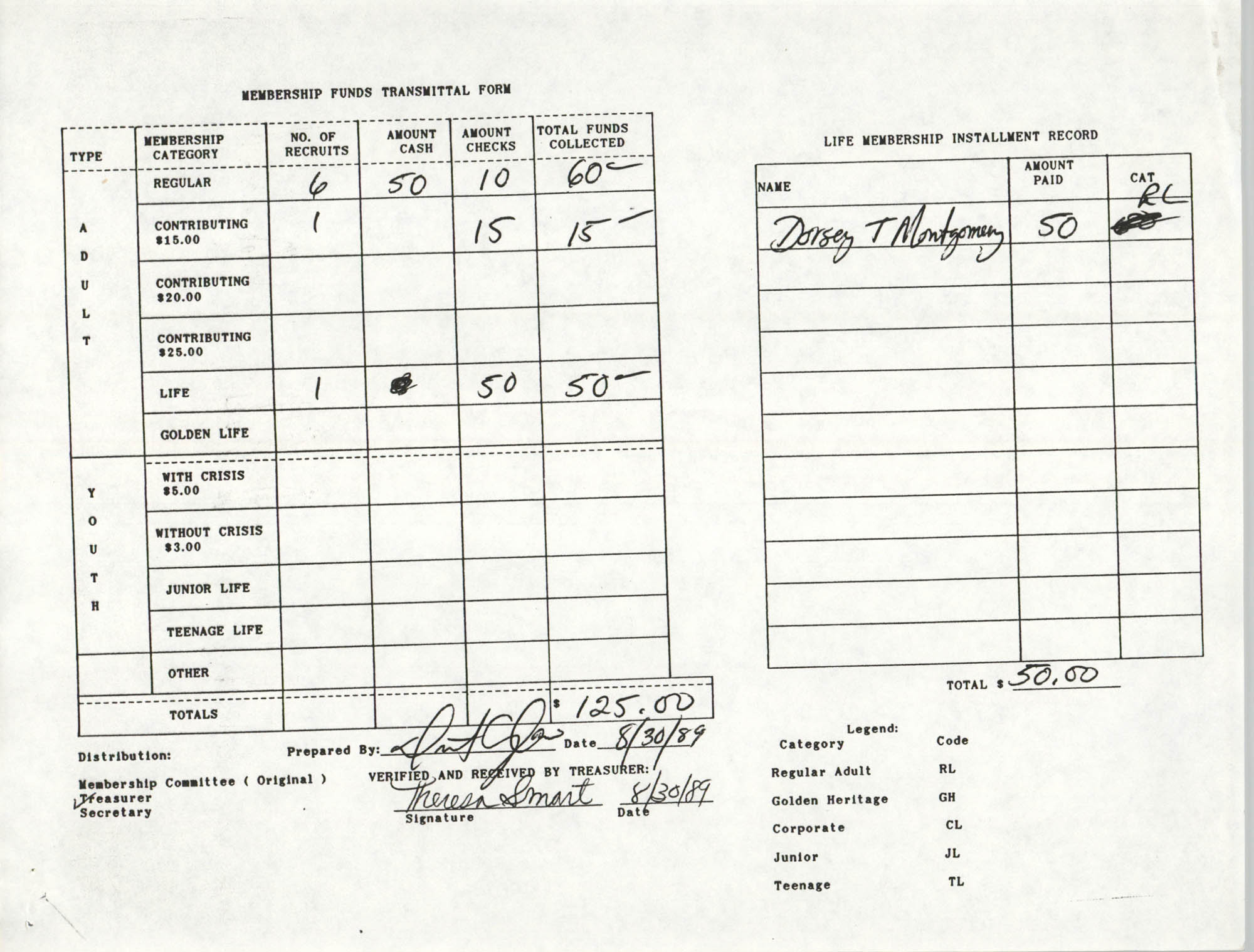 Charleston Branch of the NAACP Funds Transmittal Forms, August 1989, Page 4
