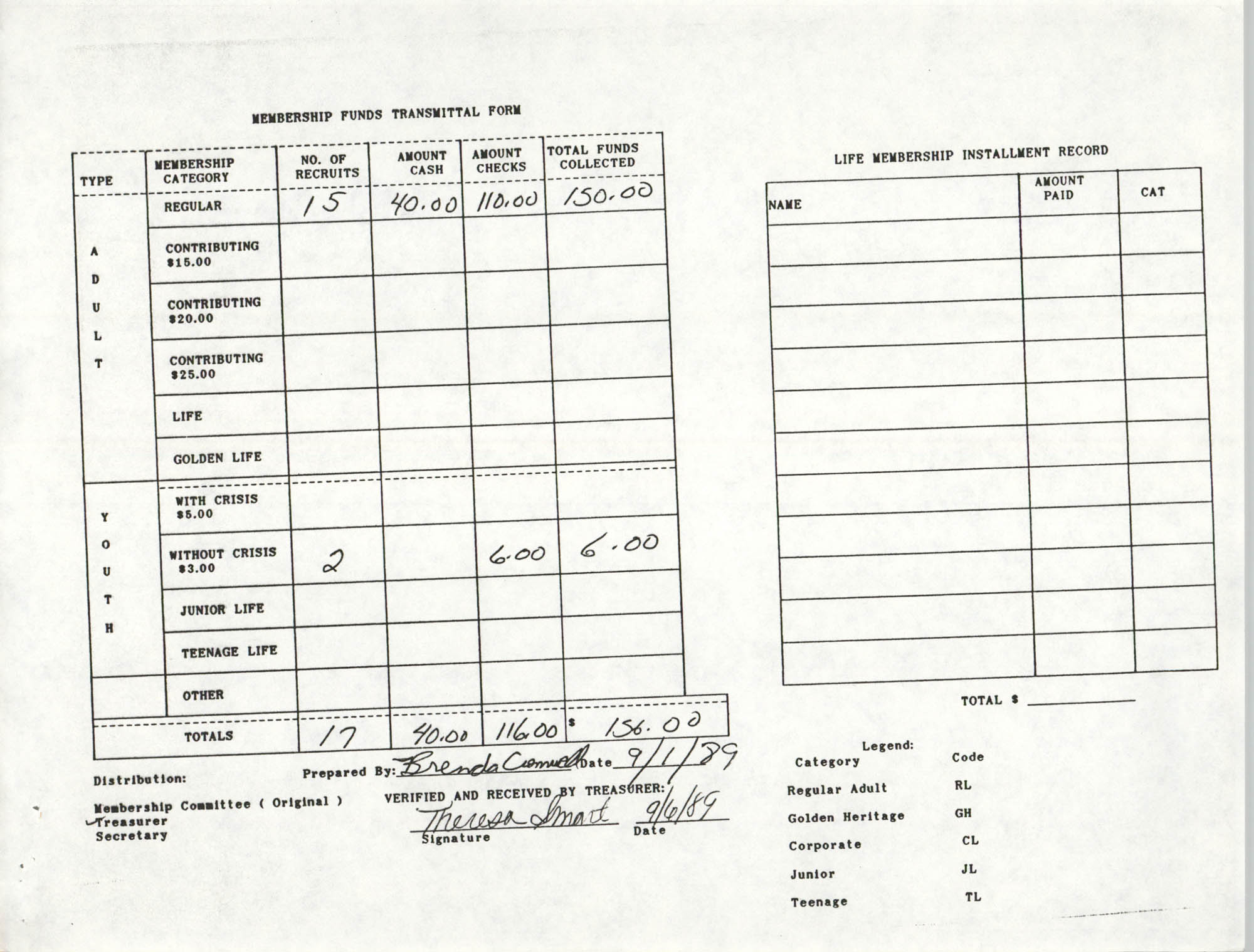 Charleston Branch of the NAACP Funds Transmittal Forms, September 1989, Page 1