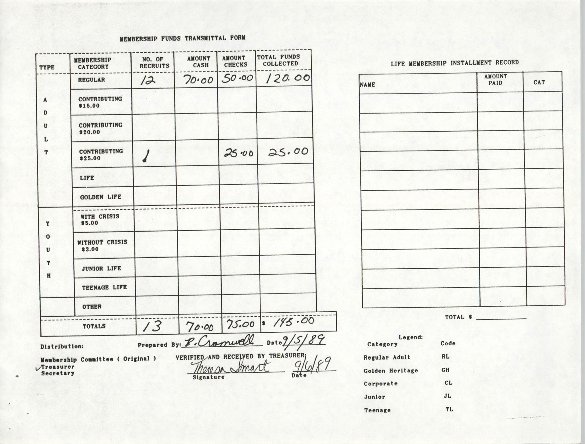 Charleston Branch of the NAACP Funds Transmittal Forms, September 1989, Page 2