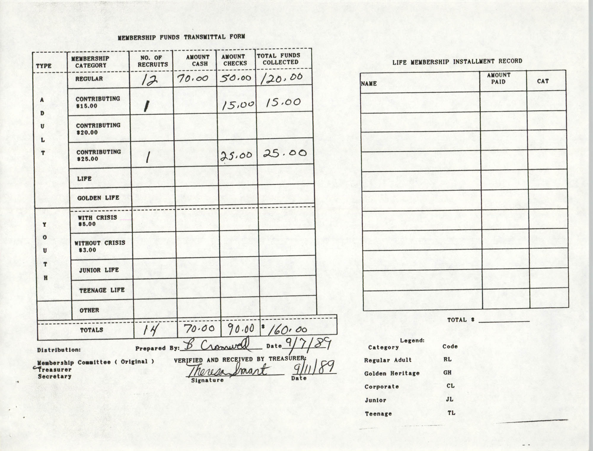 Charleston Branch of the NAACP Funds Transmittal Forms, September 1989, Page 3