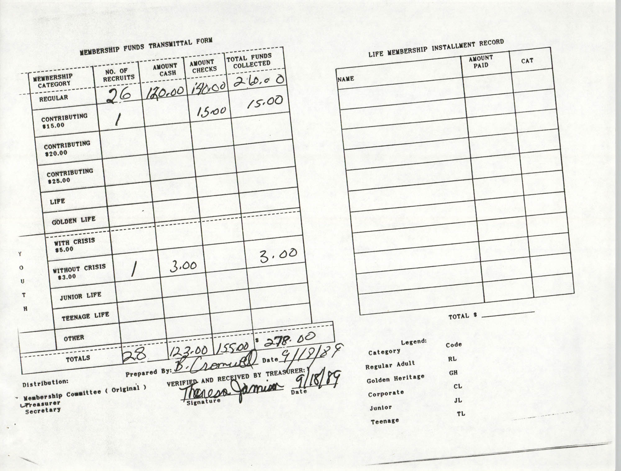 Charleston Branch of the NAACP Funds Transmittal Forms, September 1989, Page 6