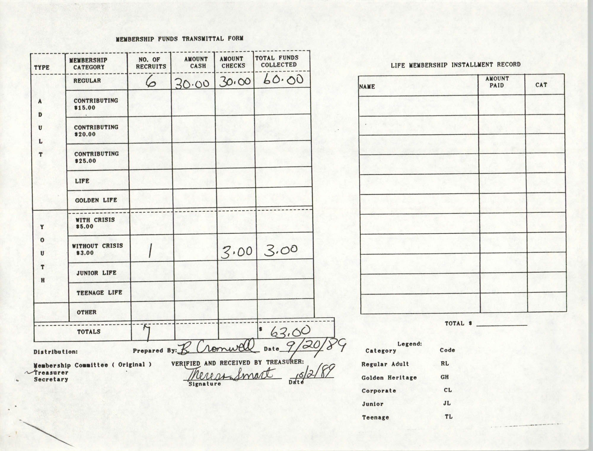 Charleston Branch of the NAACP Funds Transmittal Forms, September 1989, Page 7