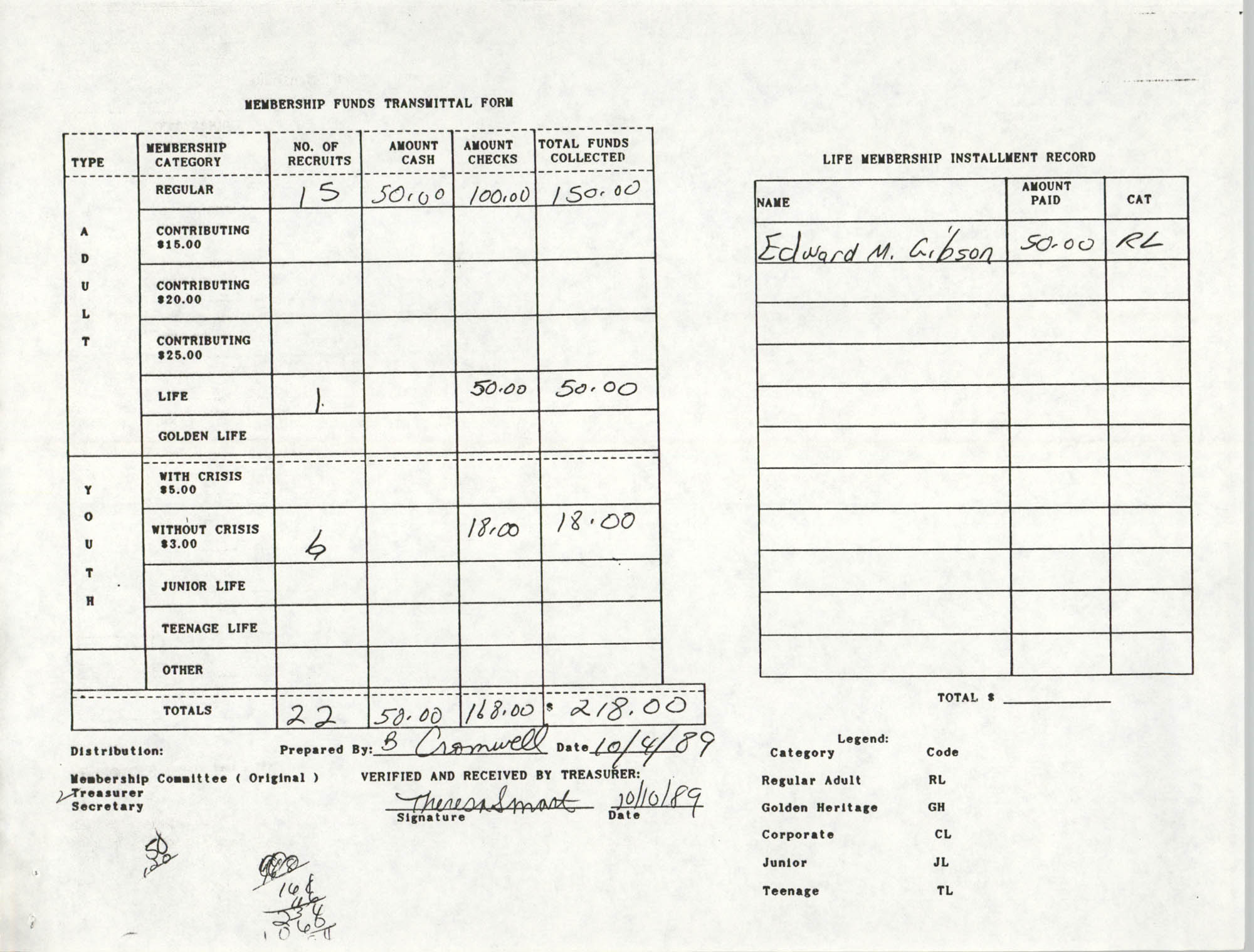 Charleston Branch of the NAACP Funds Transmittal Forms, October 1989, Page 1