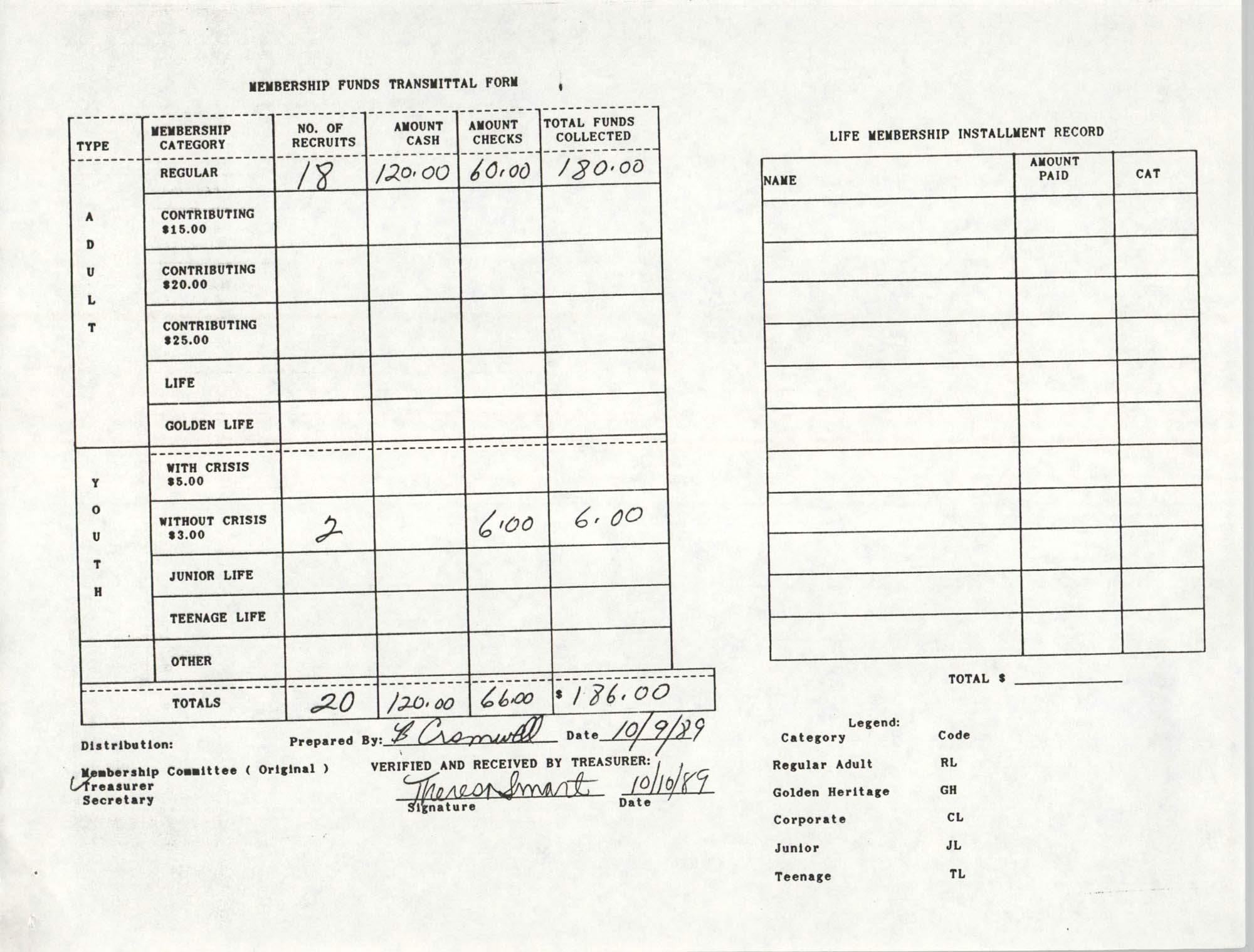 Charleston Branch of the NAACP Funds Transmittal Forms, October 1989, Page 2