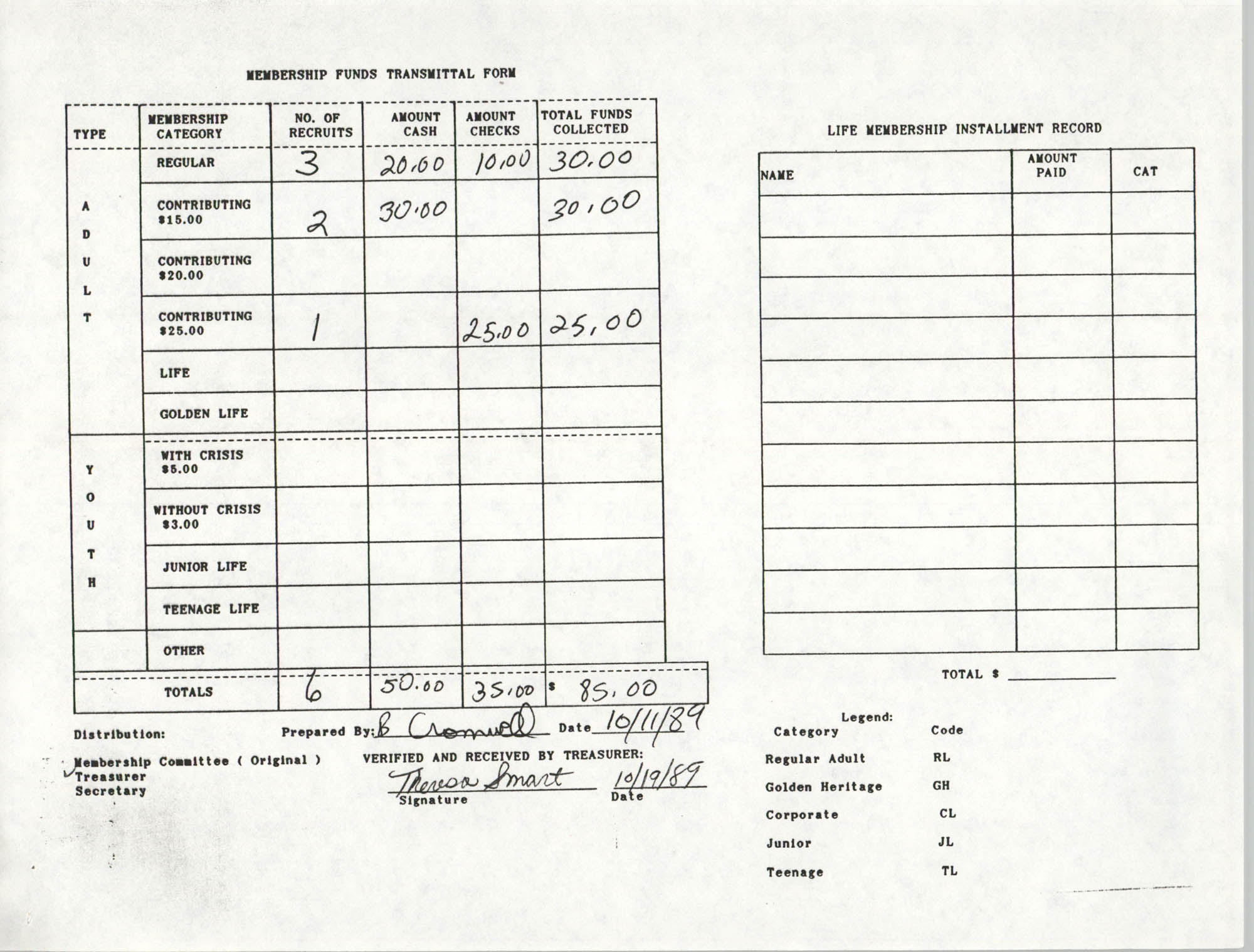 Charleston Branch of the NAACP Funds Transmittal Forms, October 1989, Page 3