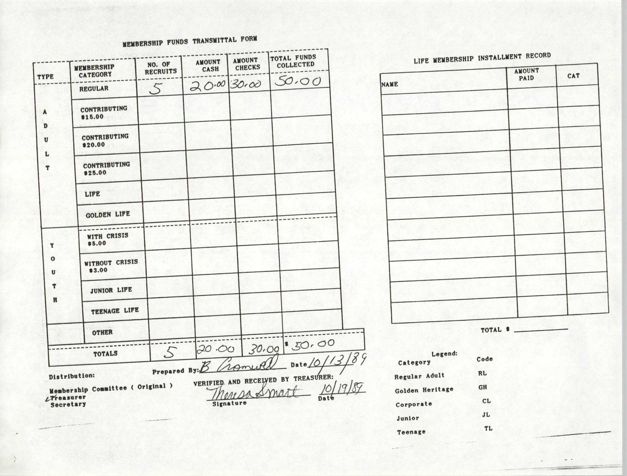 Charleston Branch of the NAACP Funds Transmittal Forms, October 1989, Page 4