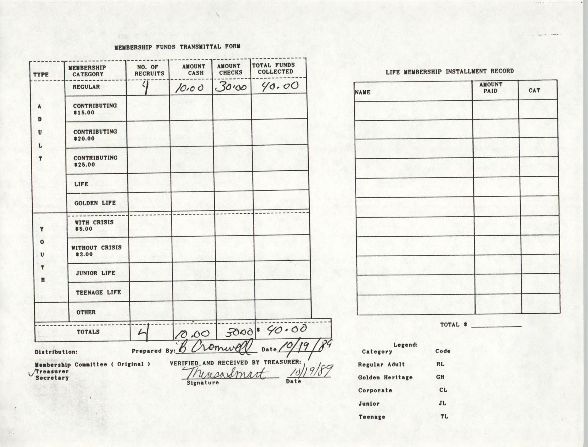 Charleston Branch of the NAACP Funds Transmittal Forms, October 1989, Page 6