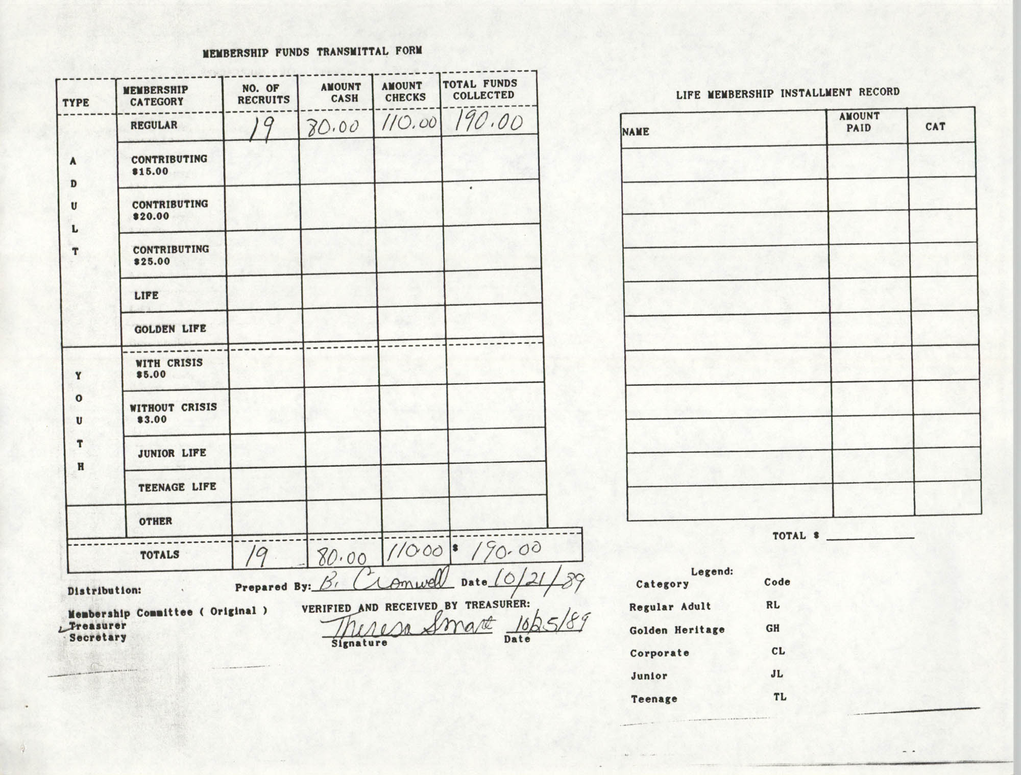 Charleston Branch of the NAACP Funds Transmittal Forms, October 1989, Page 7