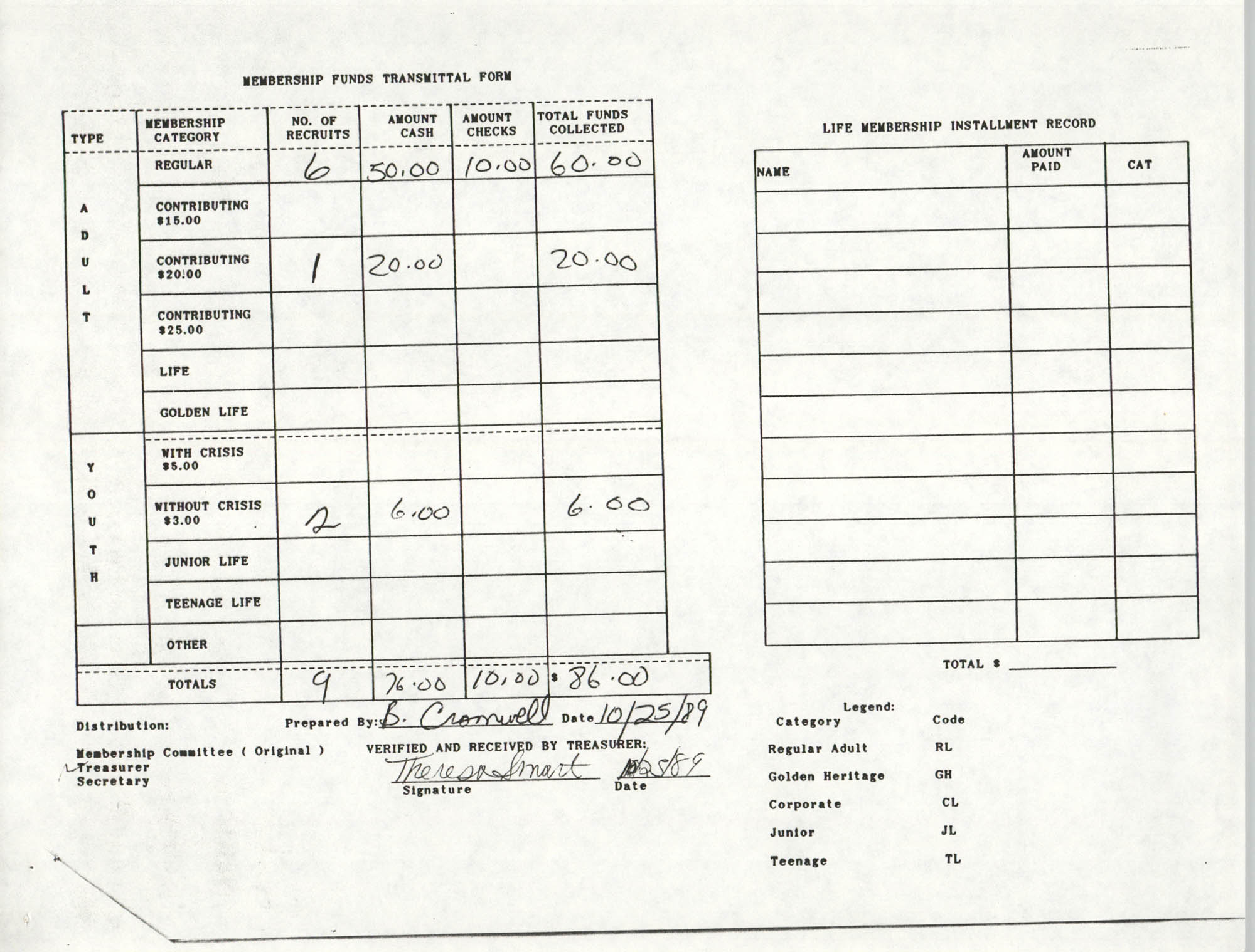 Charleston Branch of the NAACP Funds Transmittal Forms, October 1989, Page 8