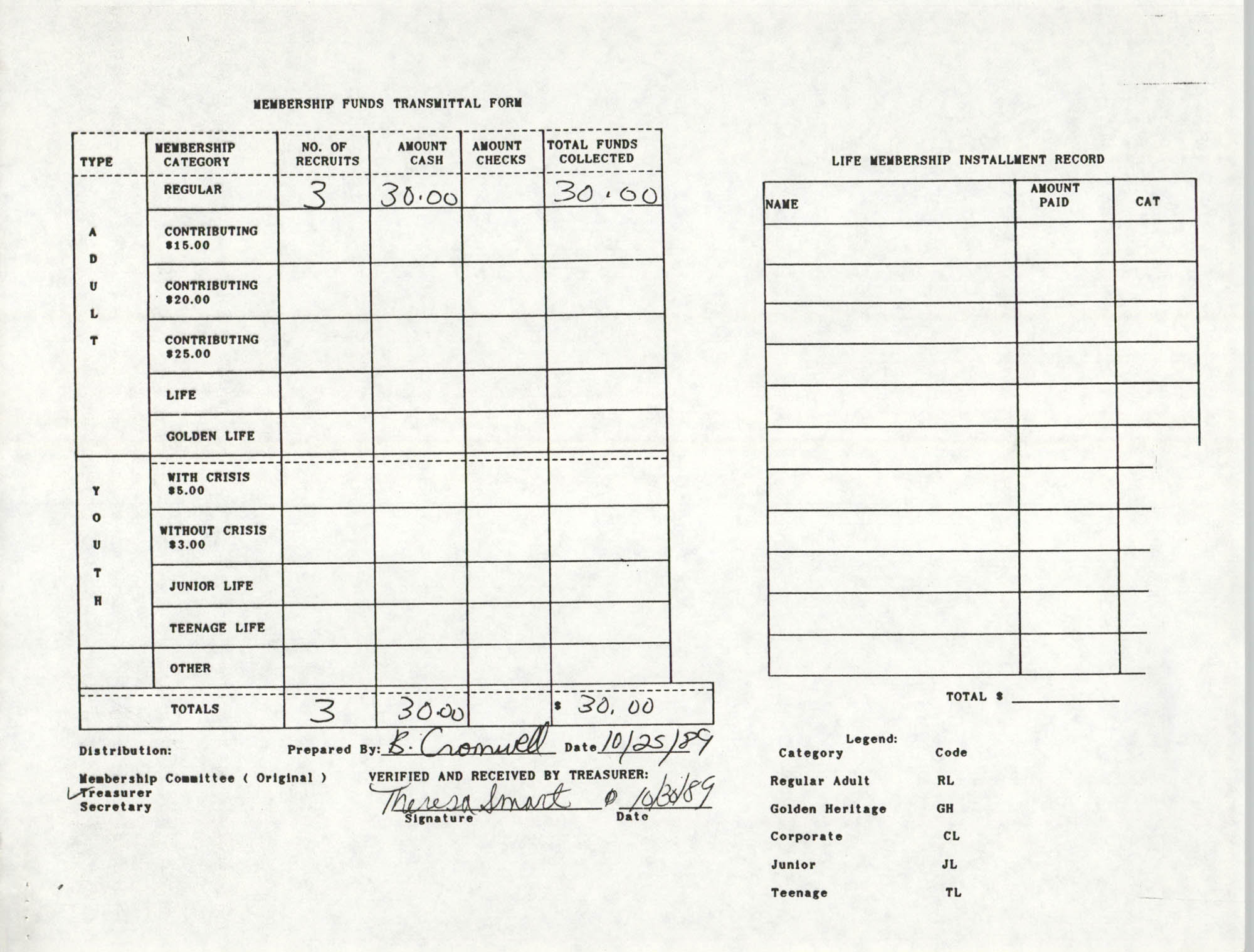 Charleston Branch of the NAACP Funds Transmittal Forms, October 1989, Page 9