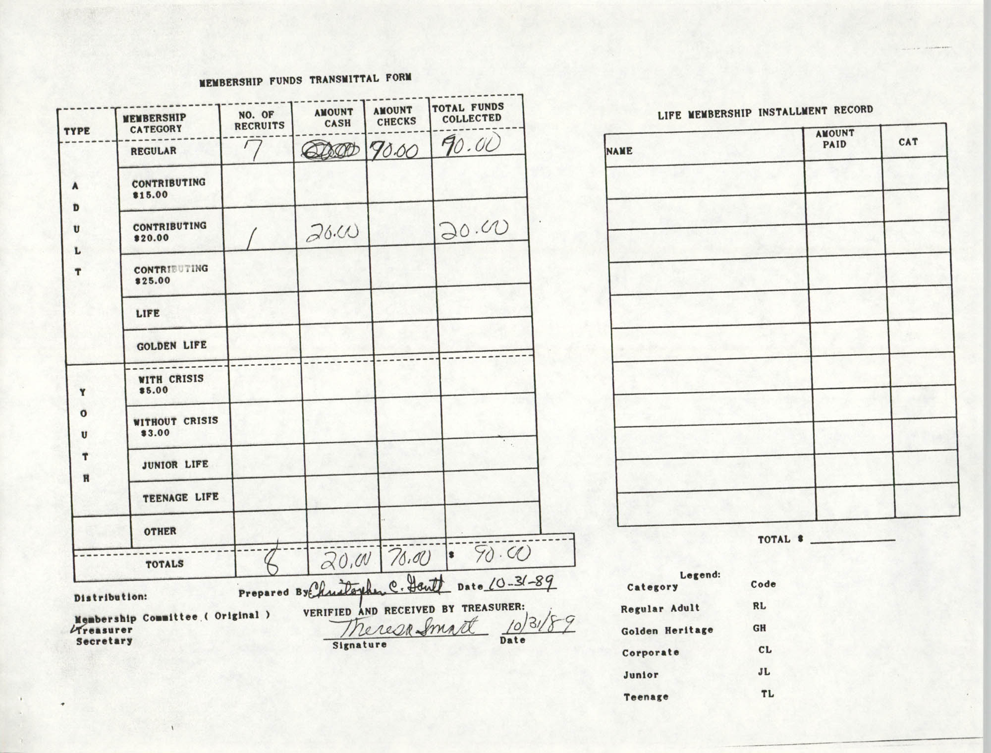 Charleston Branch of the NAACP Funds Transmittal Forms, October 1989, Page 10