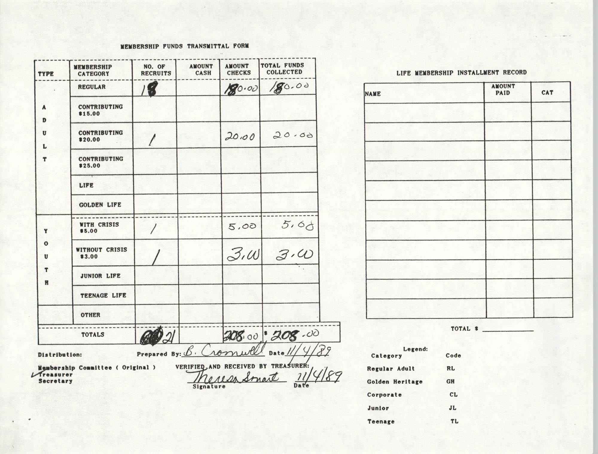 Charleston Branch of the NAACP Funds Transmittal Forms, November 1989, Page 1