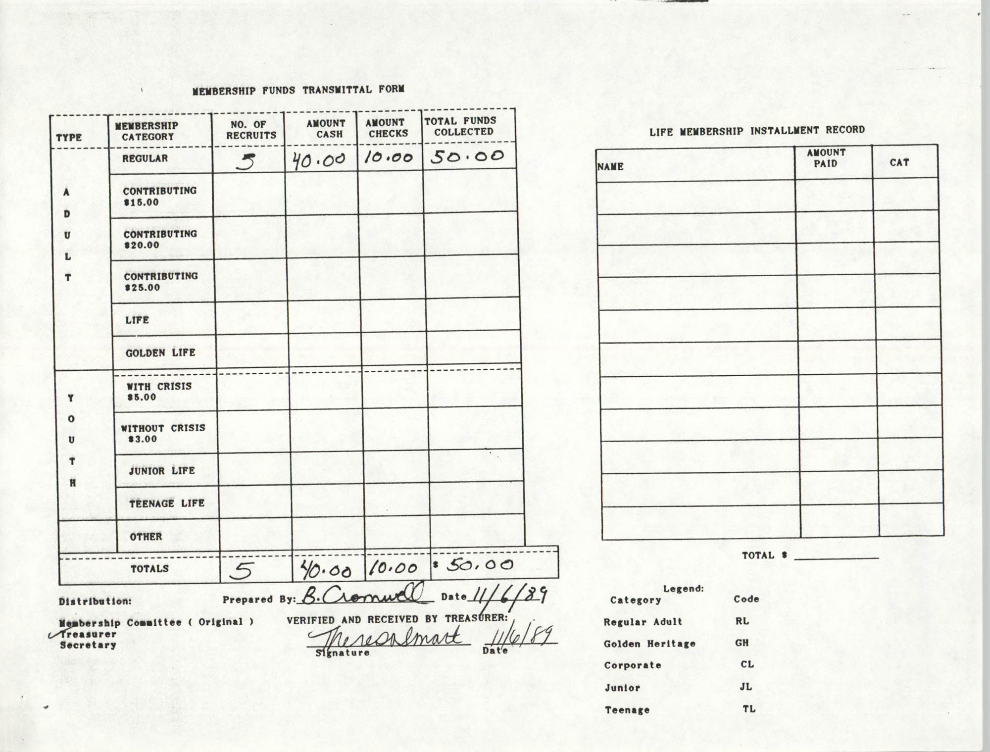 Charleston Branch of the NAACP Funds Transmittal Forms, November 1989, Page 2