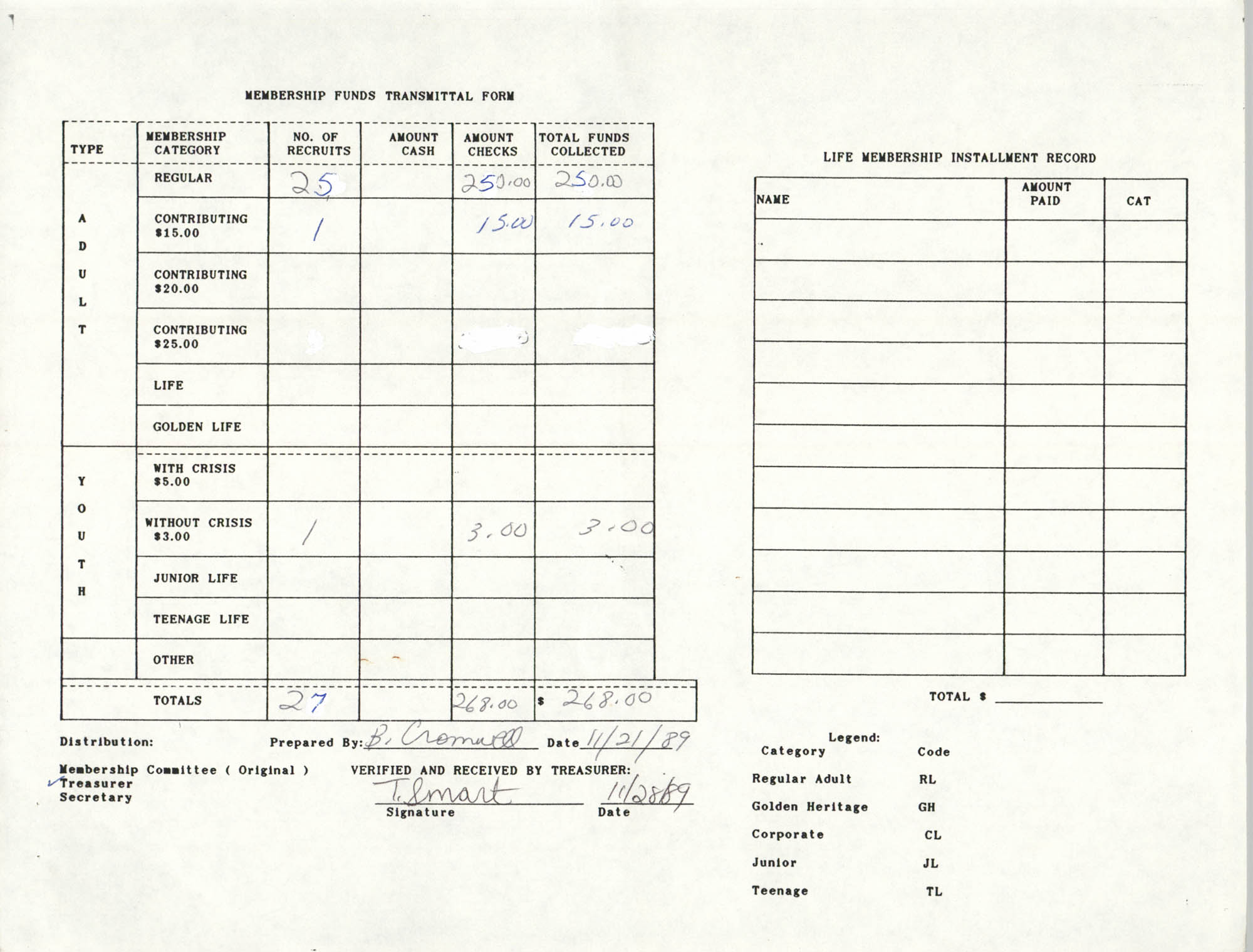 Charleston Branch of the NAACP Funds Transmittal Forms, November 1989, Page 5