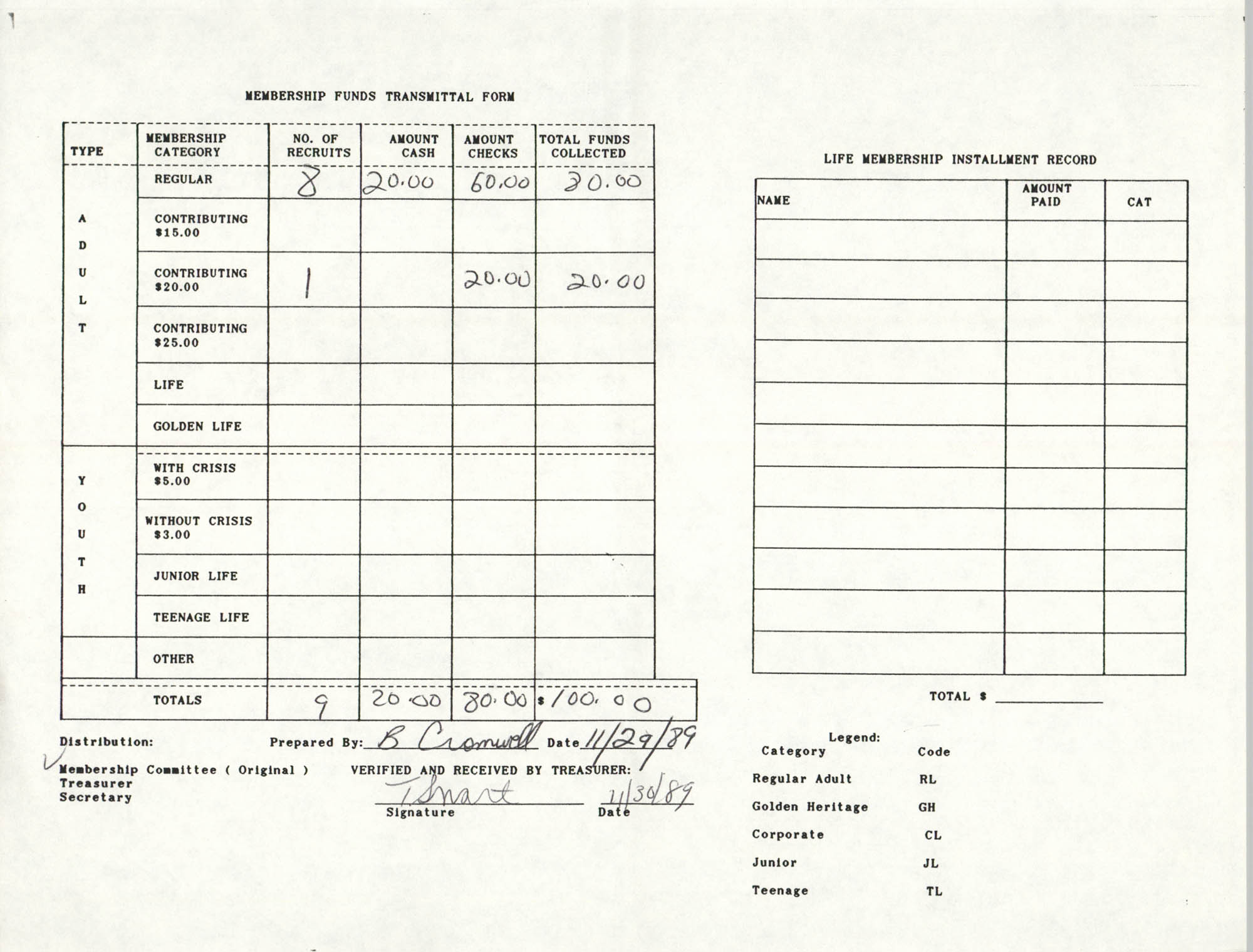 Charleston Branch of the NAACP Funds Transmittal Forms, November 1989, Page 9
