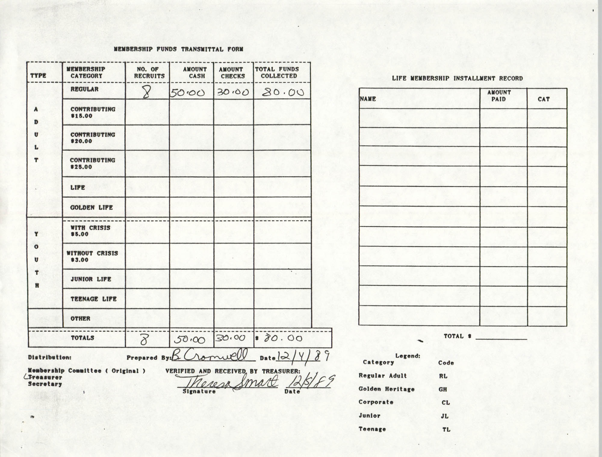 Charleston Branch of the NAACP Funds Transmittal Forms, December 1989, Page 1