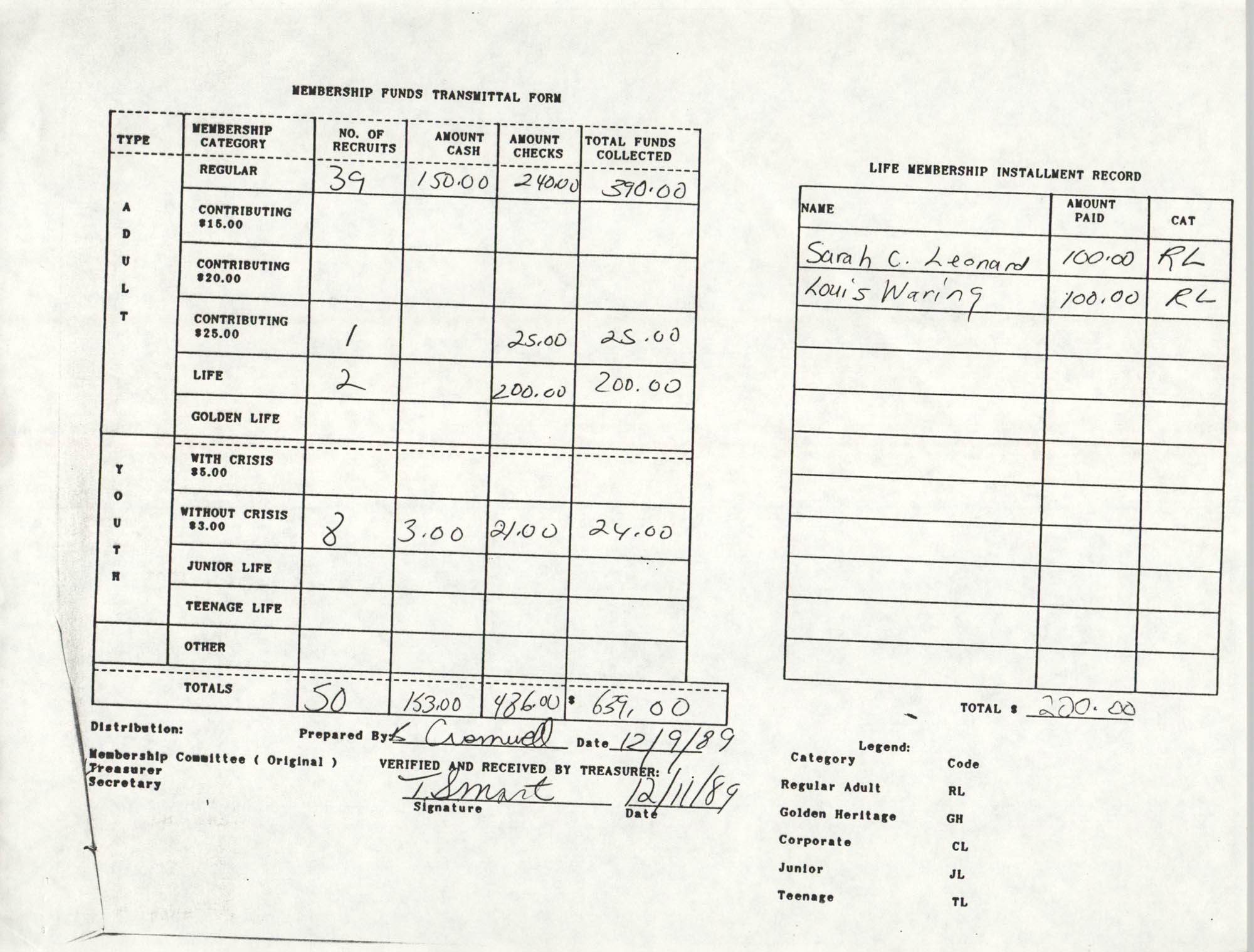 Charleston Branch of the NAACP Funds Transmittal Forms, December 1989, Page 2