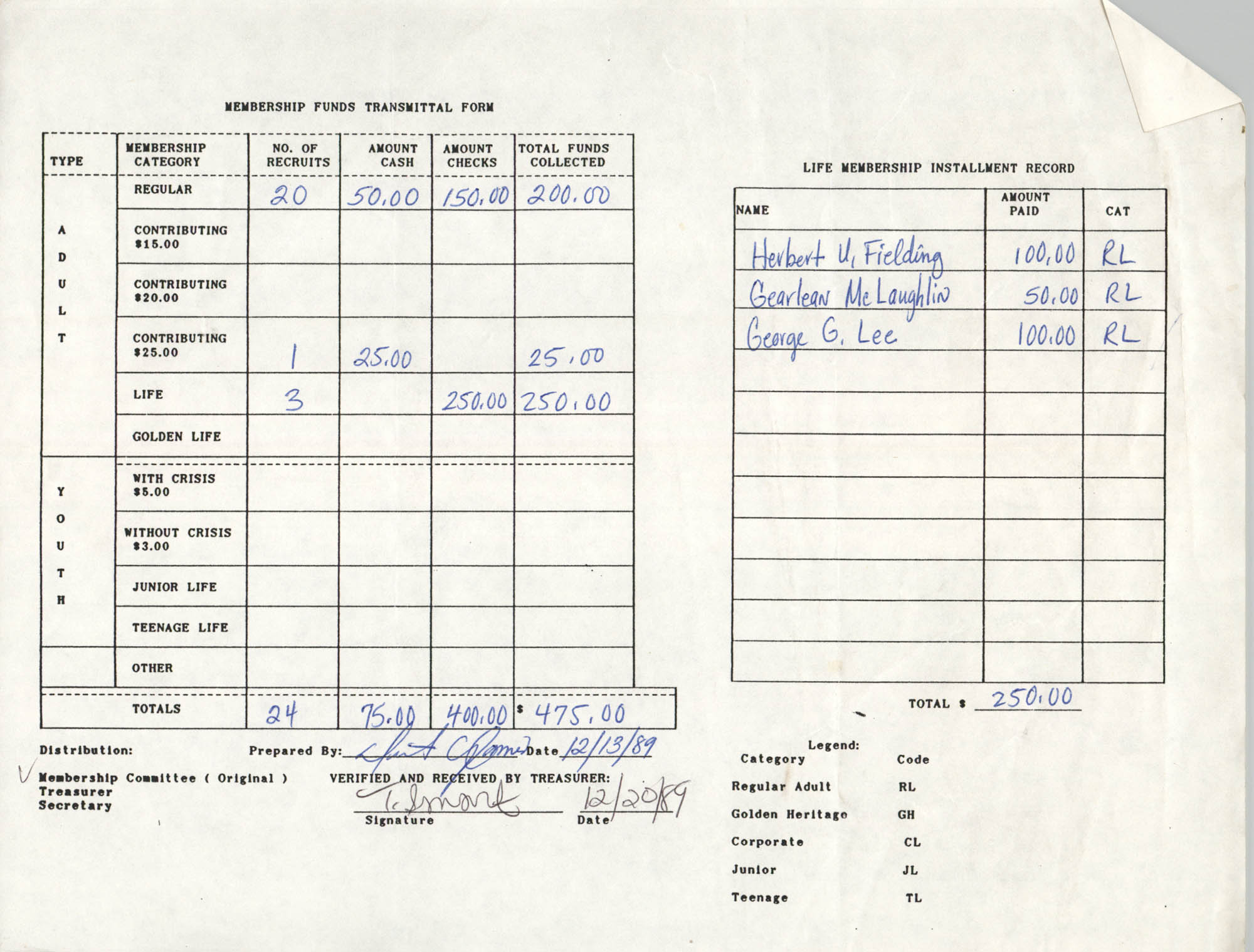 Charleston Branch of the NAACP Funds Transmittal Forms, December 1989, Page 3