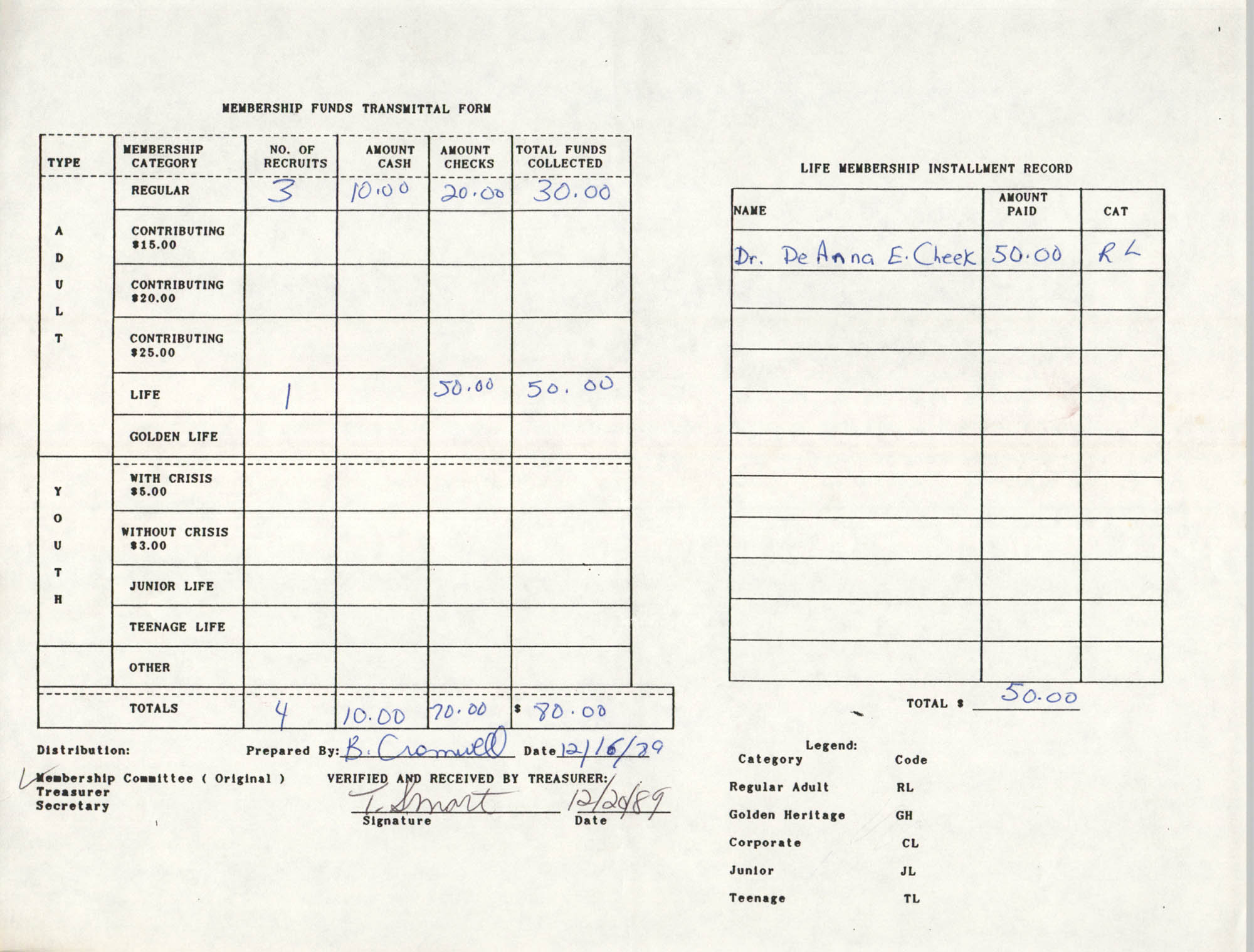 Charleston Branch of the NAACP Funds Transmittal Forms, December 1989, Page 4