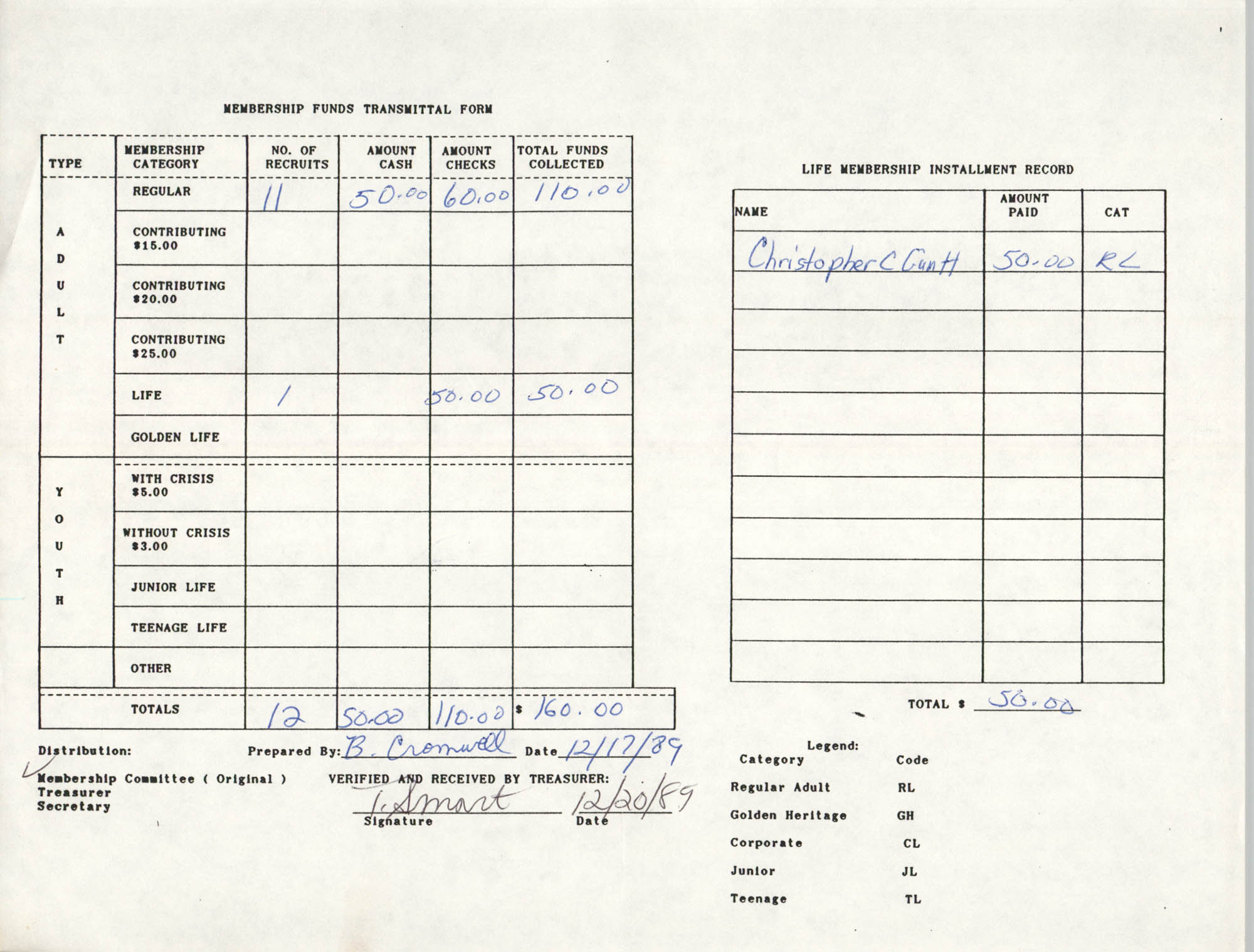 Charleston Branch of the NAACP Funds Transmittal Forms, December 1989, Page 5