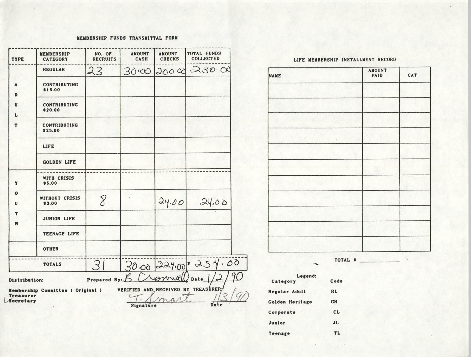 Charleston Branch of the NAACP Funds Transmittal Forms, January 1990, Page 1