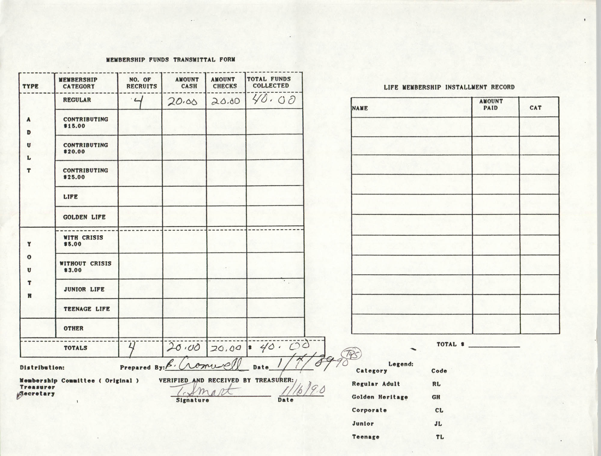 Charleston Branch of the NAACP Funds Transmittal Forms, January 1990, Page 2