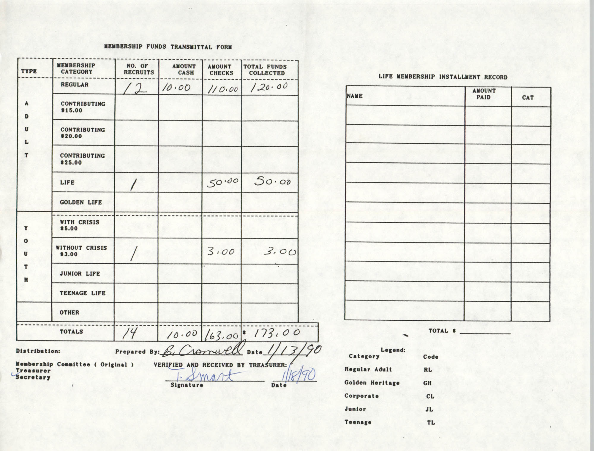 Charleston Branch of the NAACP Funds Transmittal Forms, January 1990, Page 5