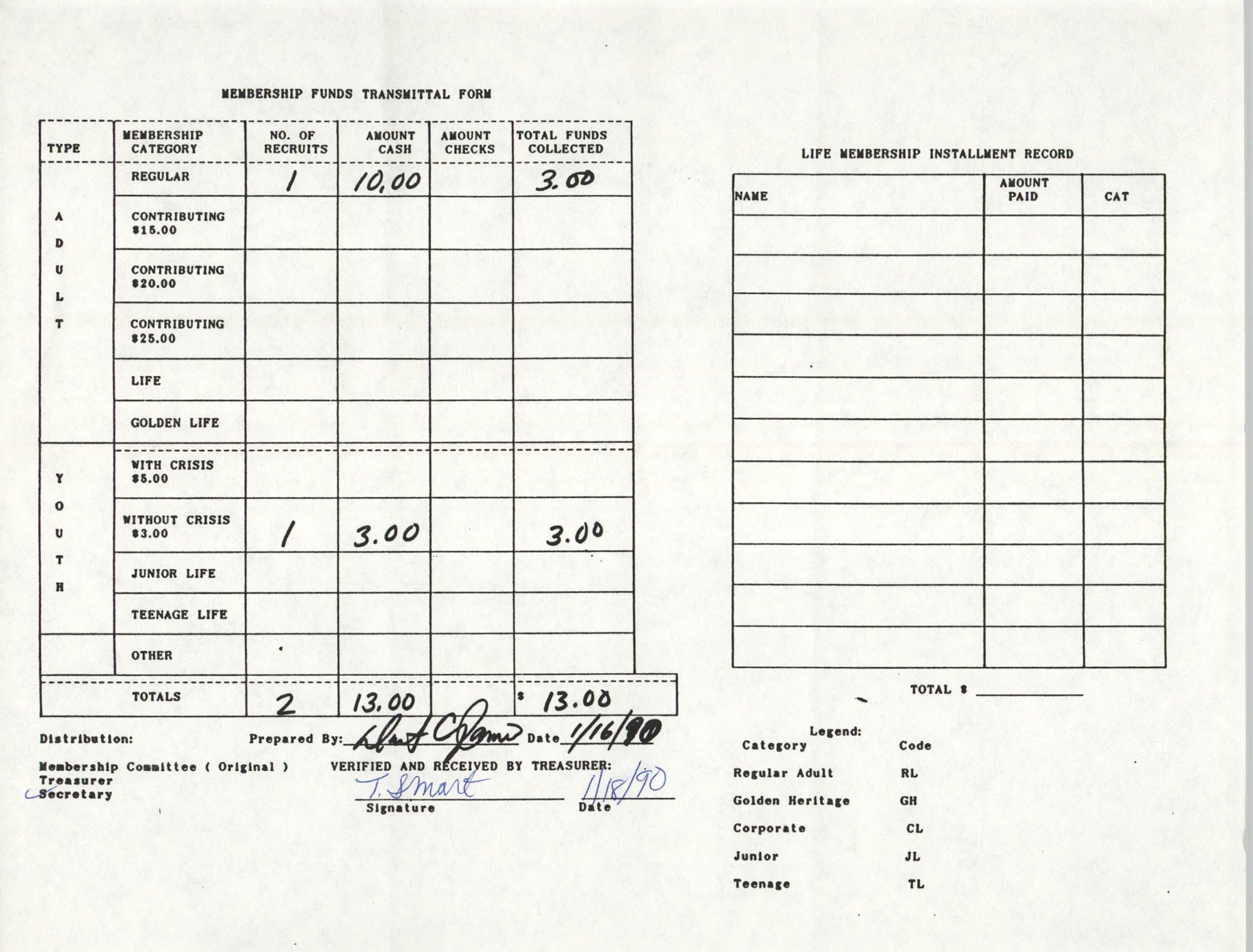 Charleston Branch of the NAACP Funds Transmittal Forms, January 1990, Page 6