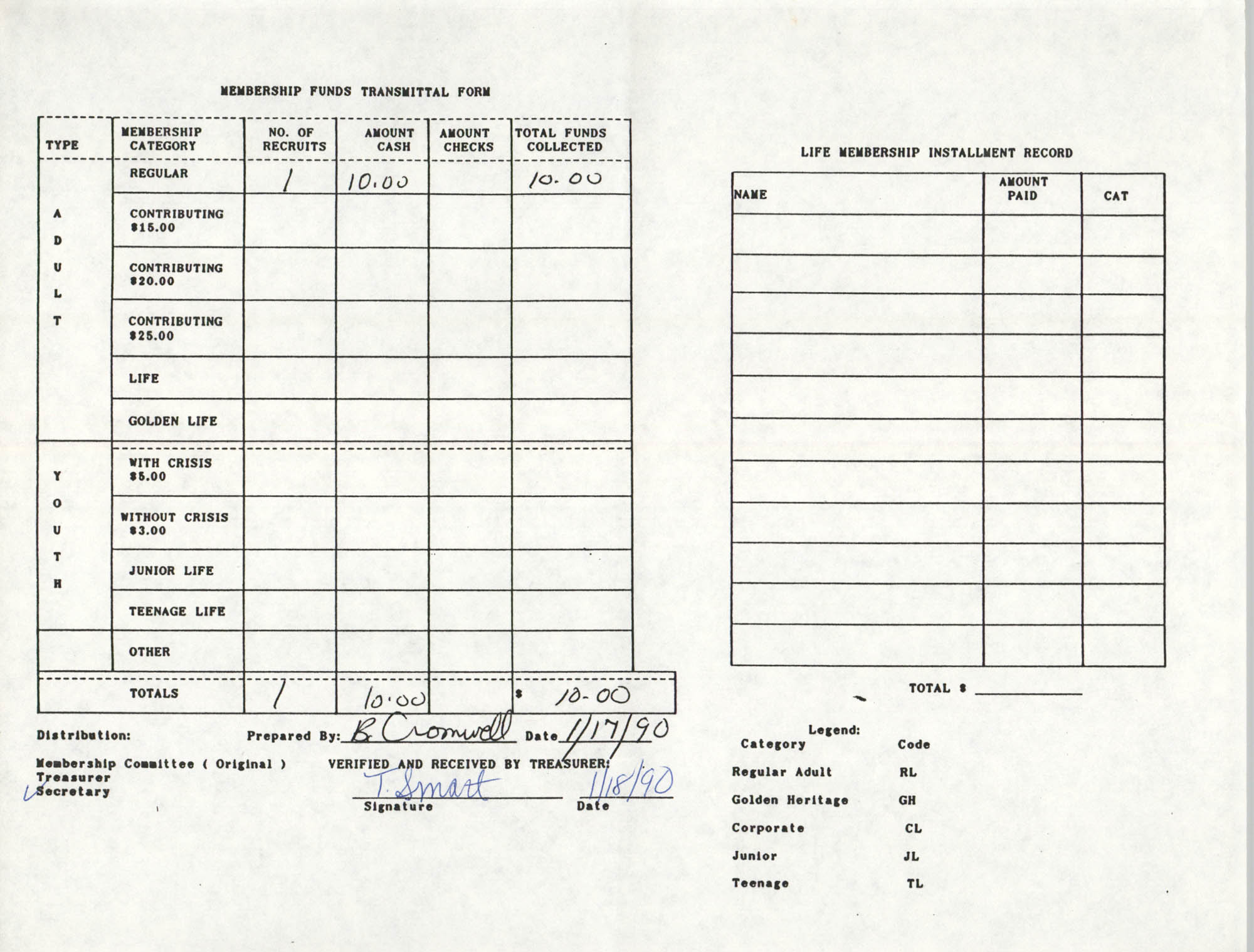 Charleston Branch of the NAACP Funds Transmittal Forms, January 1990, Page 7
