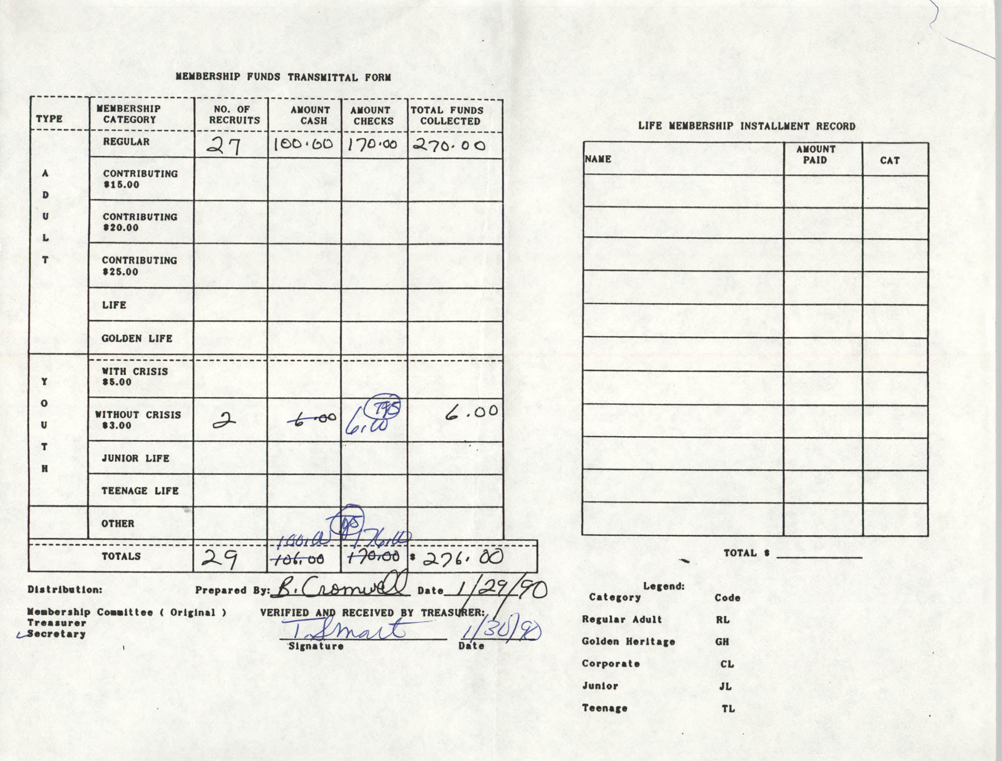 Charleston Branch of the NAACP Funds Transmittal Forms, January 1990, Page 8
