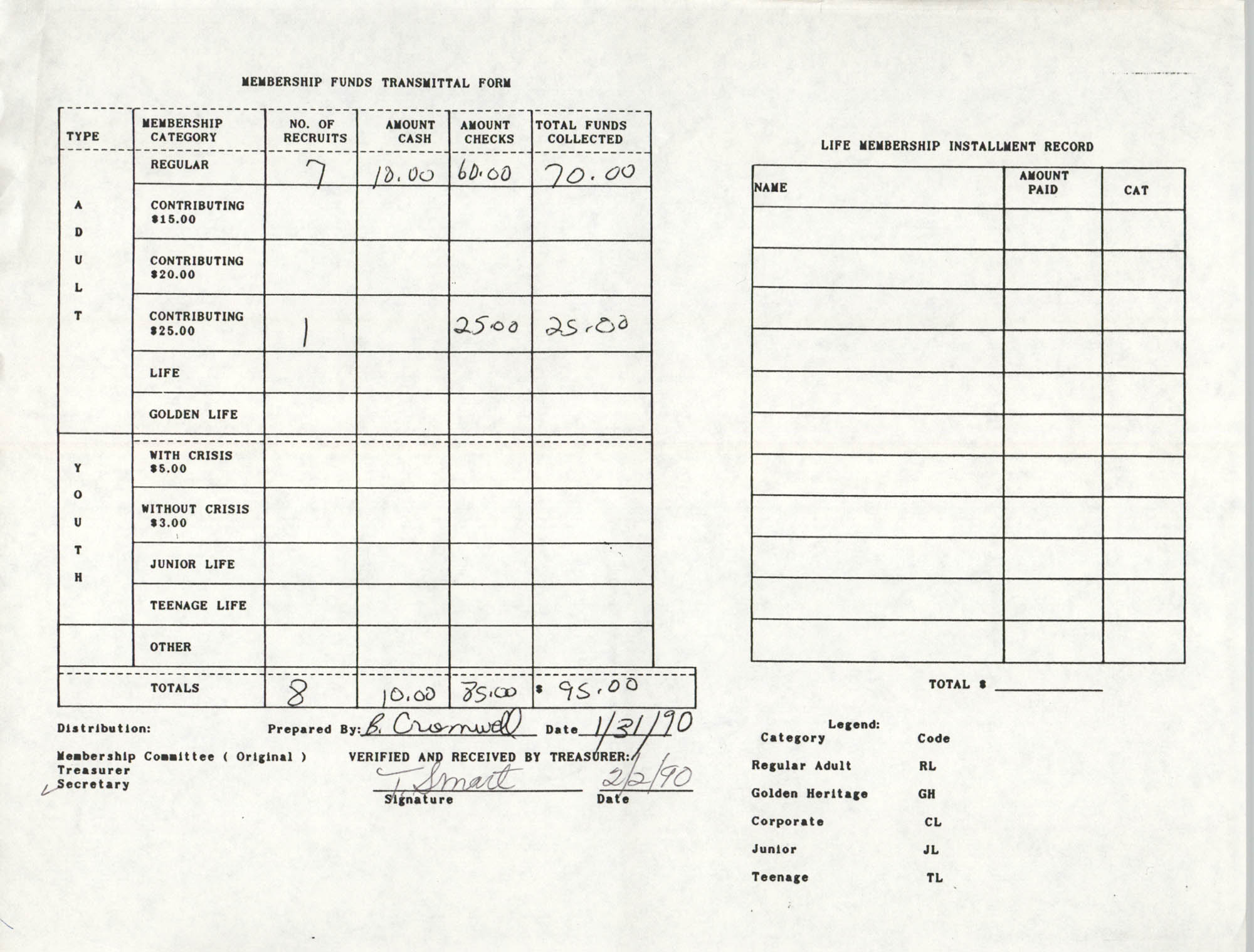 Charleston Branch of the NAACP Funds Transmittal Forms, January 1990, Page 9