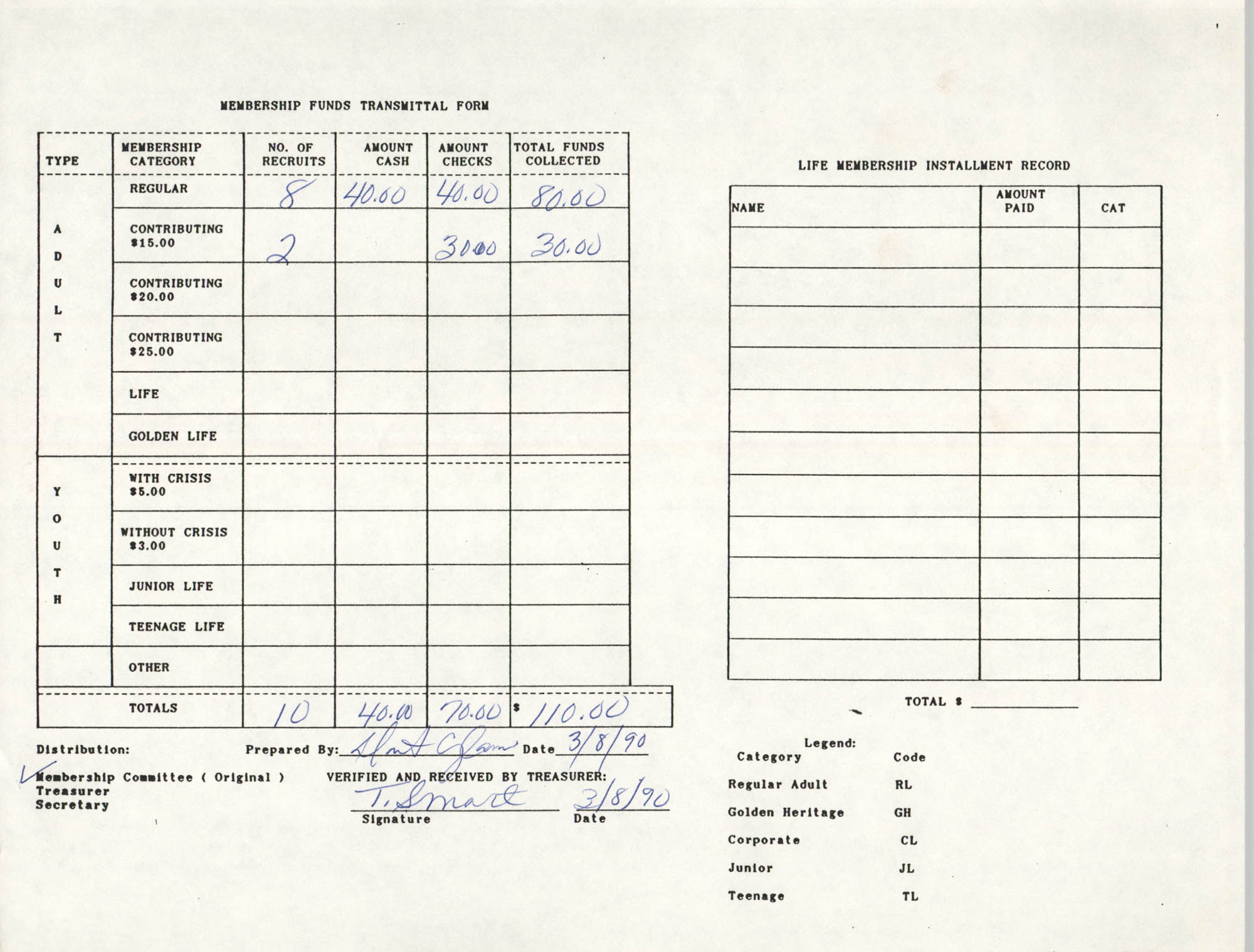 Charleston Branch of the NAACP Funds Transmittal Forms, March 1990, Page 2