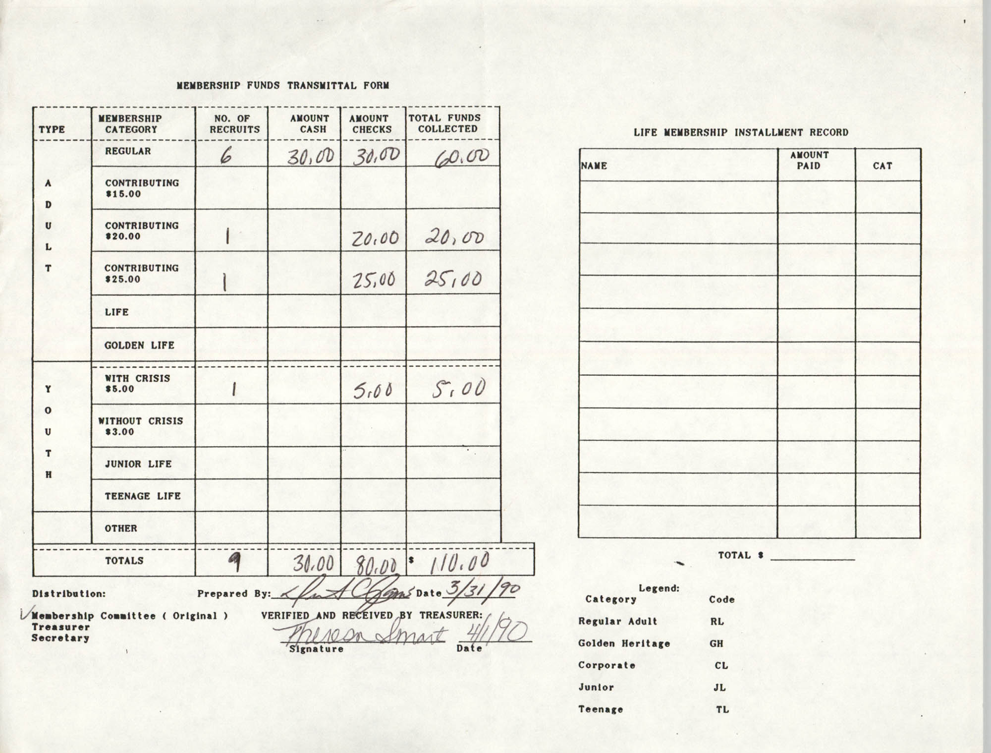 Charleston Branch of the NAACP Funds Transmittal Forms, March 1990, Page 3