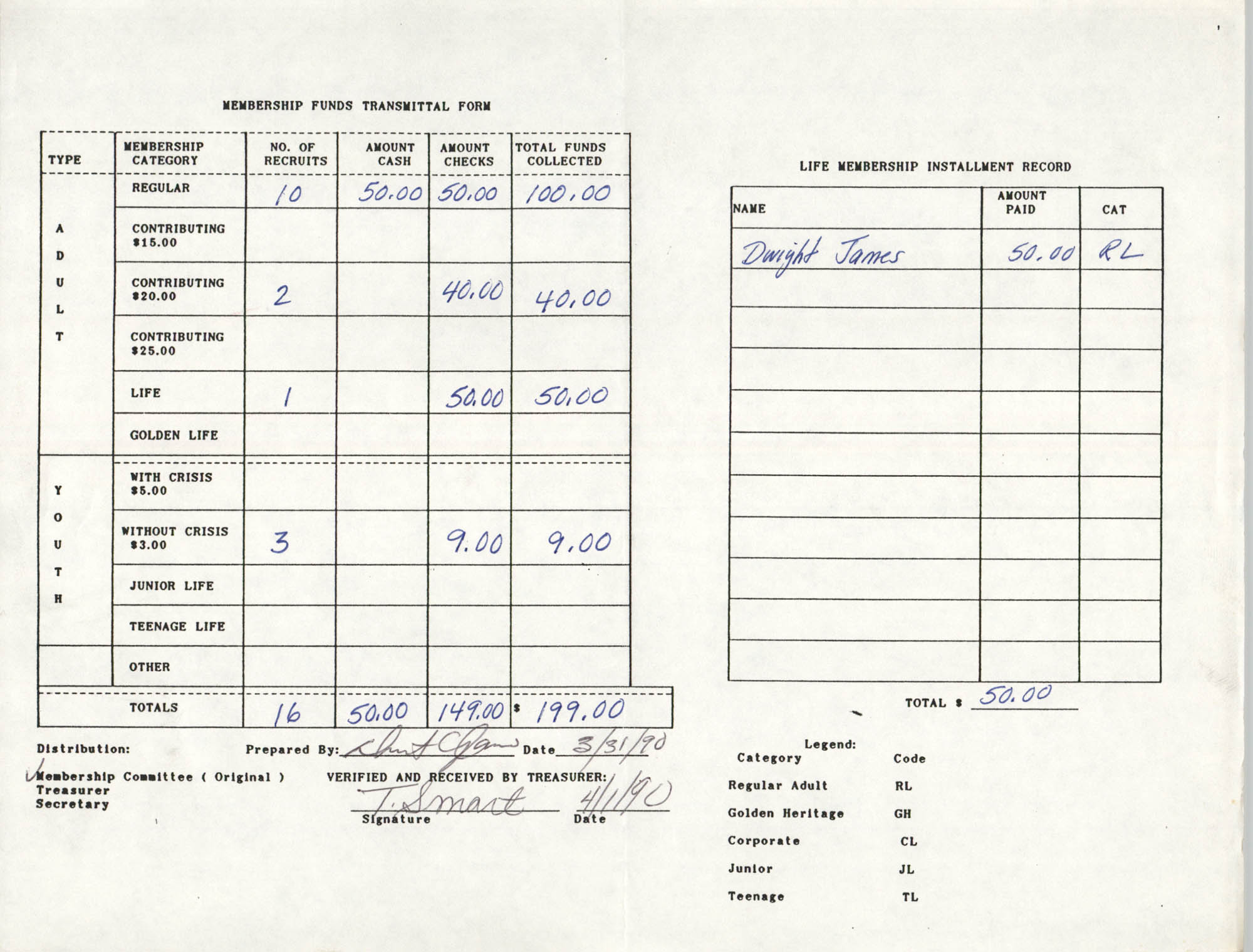 Charleston Branch of the NAACP Funds Transmittal Forms, March 1990, Page 4