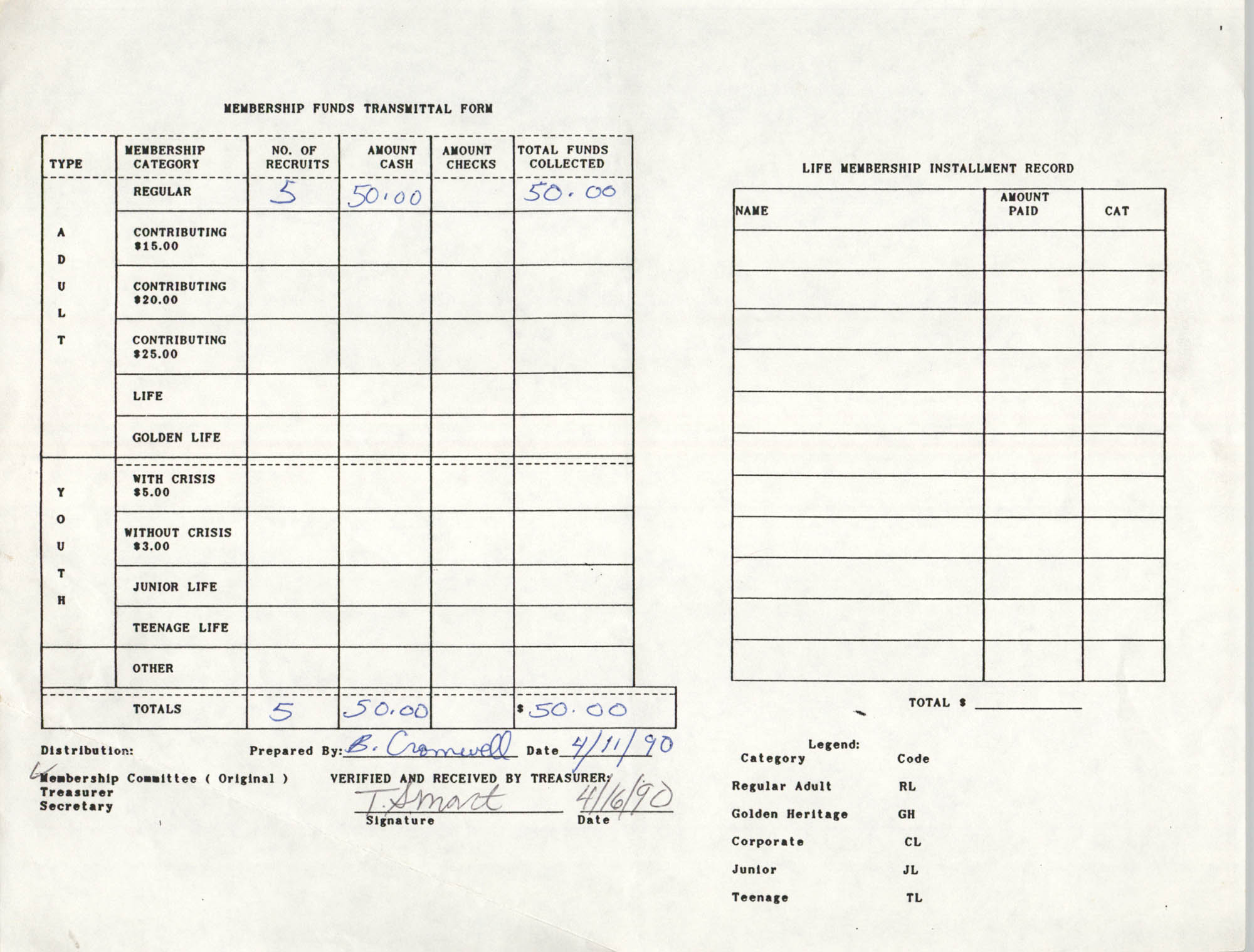 Charleston Branch of the NAACP Funds Transmittal Forms, April 1990, Page 1
