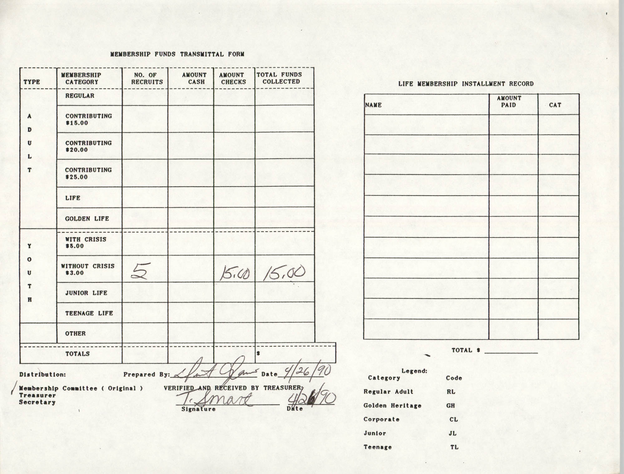Charleston Branch of the NAACP Funds Transmittal Forms, April 1990, Page 2