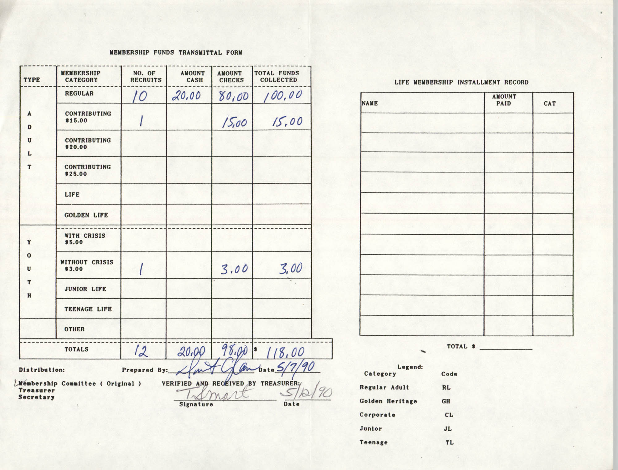 Charleston Branch of the NAACP Funds Transmittal Forms, May 1990, Page 1