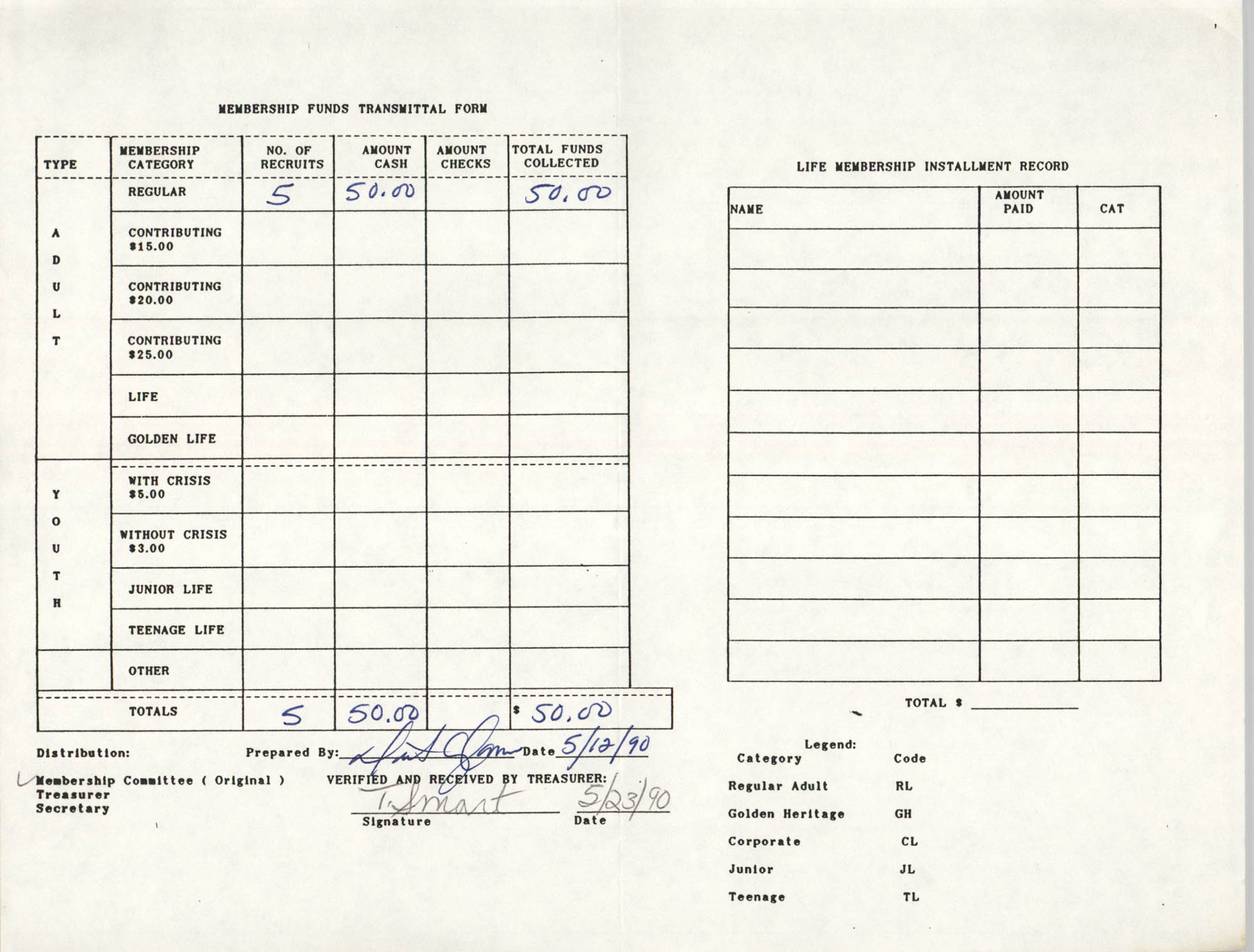 Charleston Branch of the NAACP Funds Transmittal Forms, May 1990, Page 3