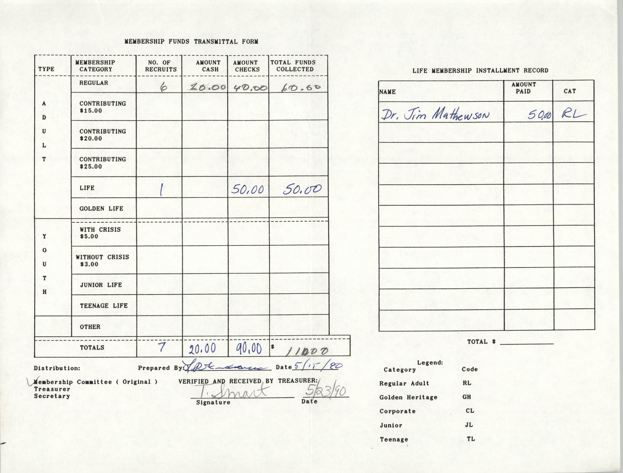 Charleston Branch of the NAACP Funds Transmittal Forms, May 1990, Page 4