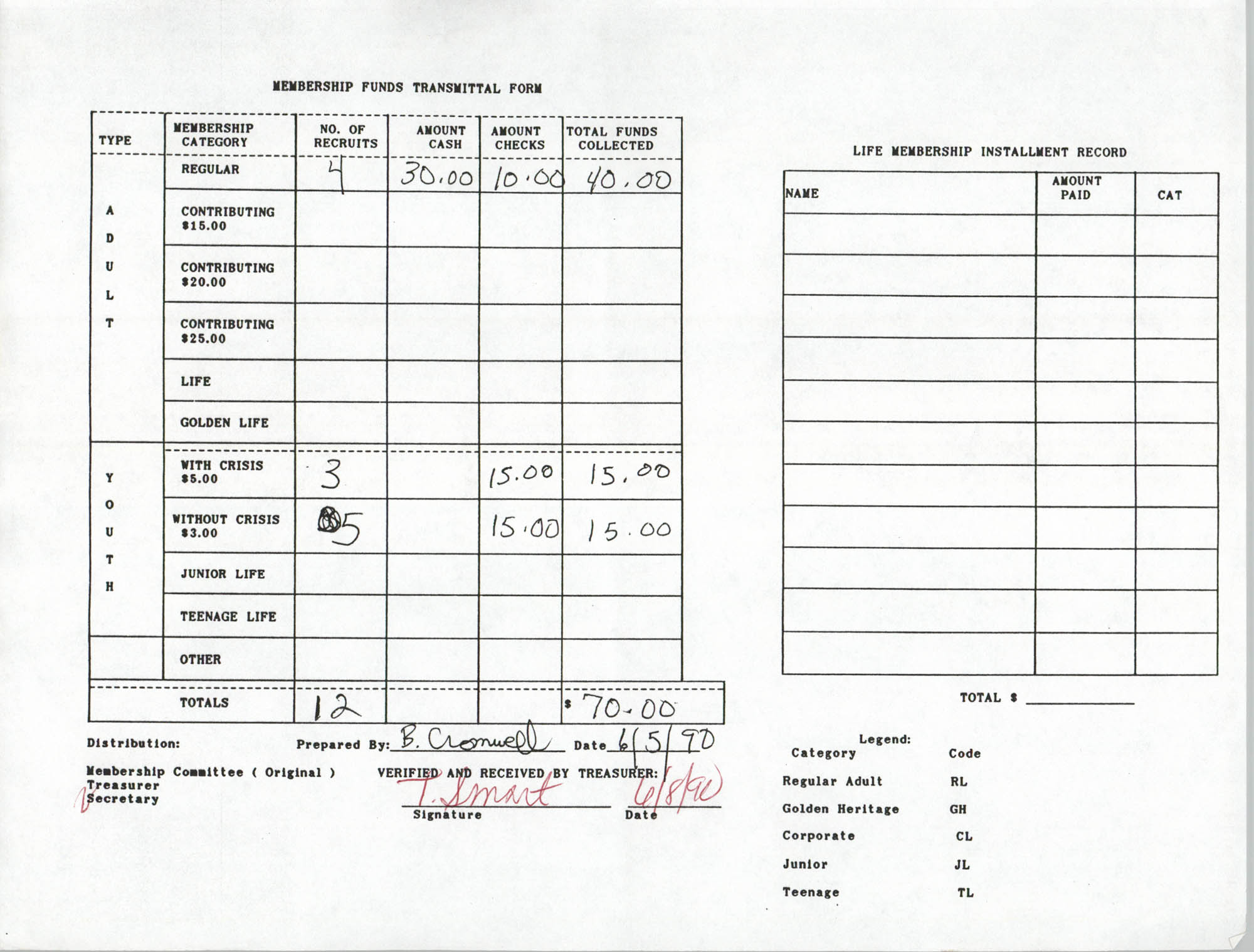 Charleston Branch of the NAACP Funds Transmittal Forms, June 1990, Page 1