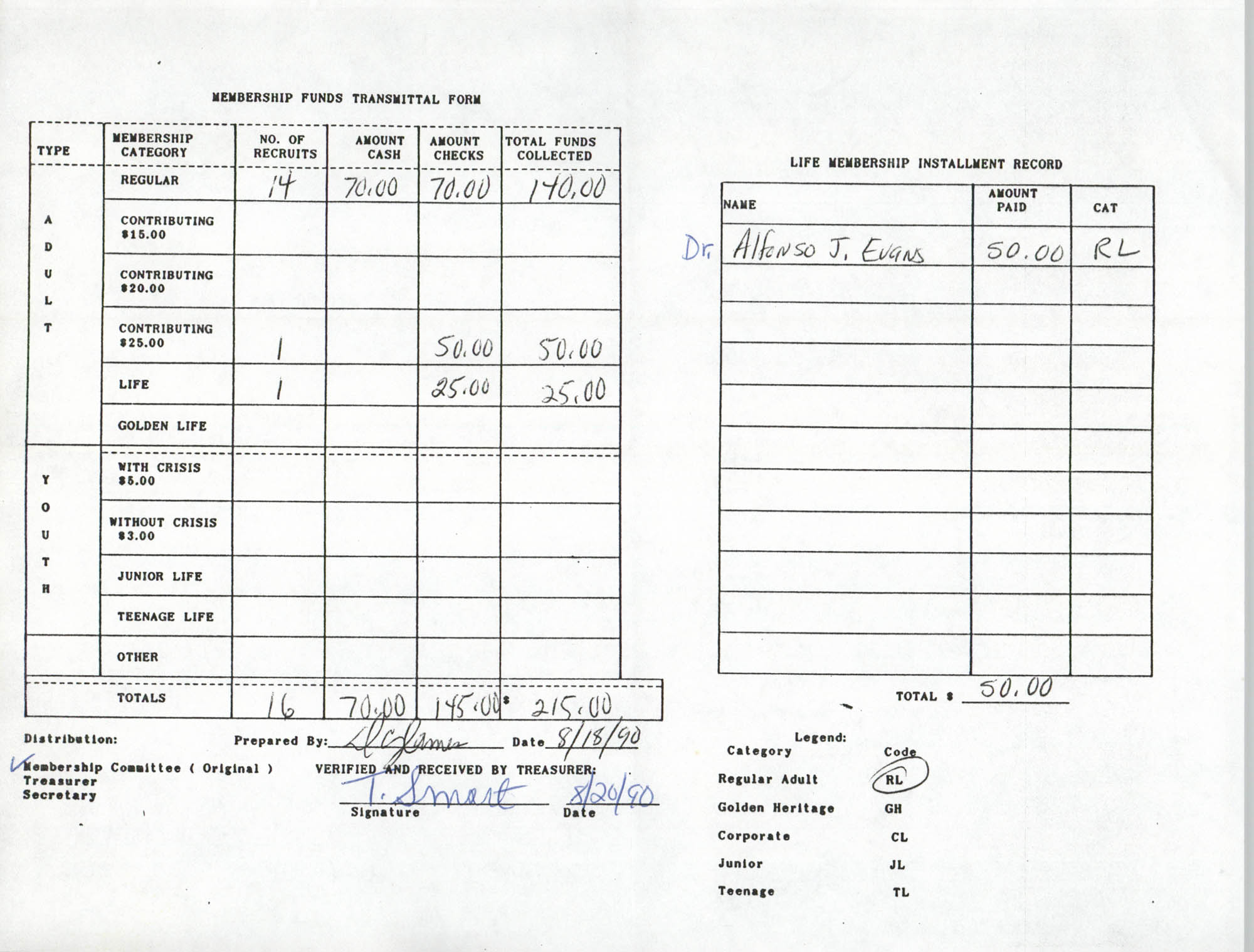 Charleston Branch of the NAACP Funds Transmittal Forms, August 1990, Page 2