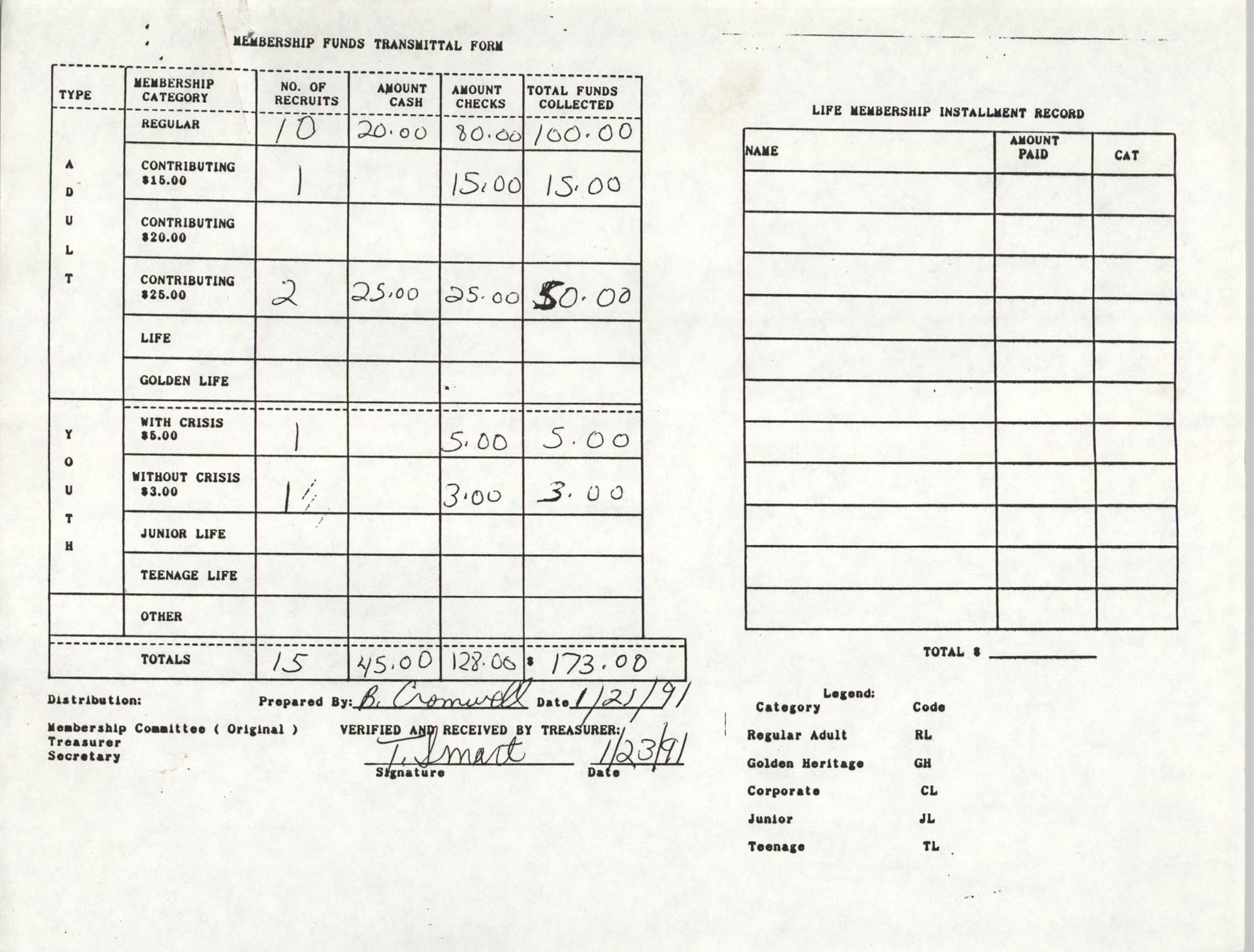 Charleston Branch of the NAACP Funds Transmittal Forms, January 1991, Page 2